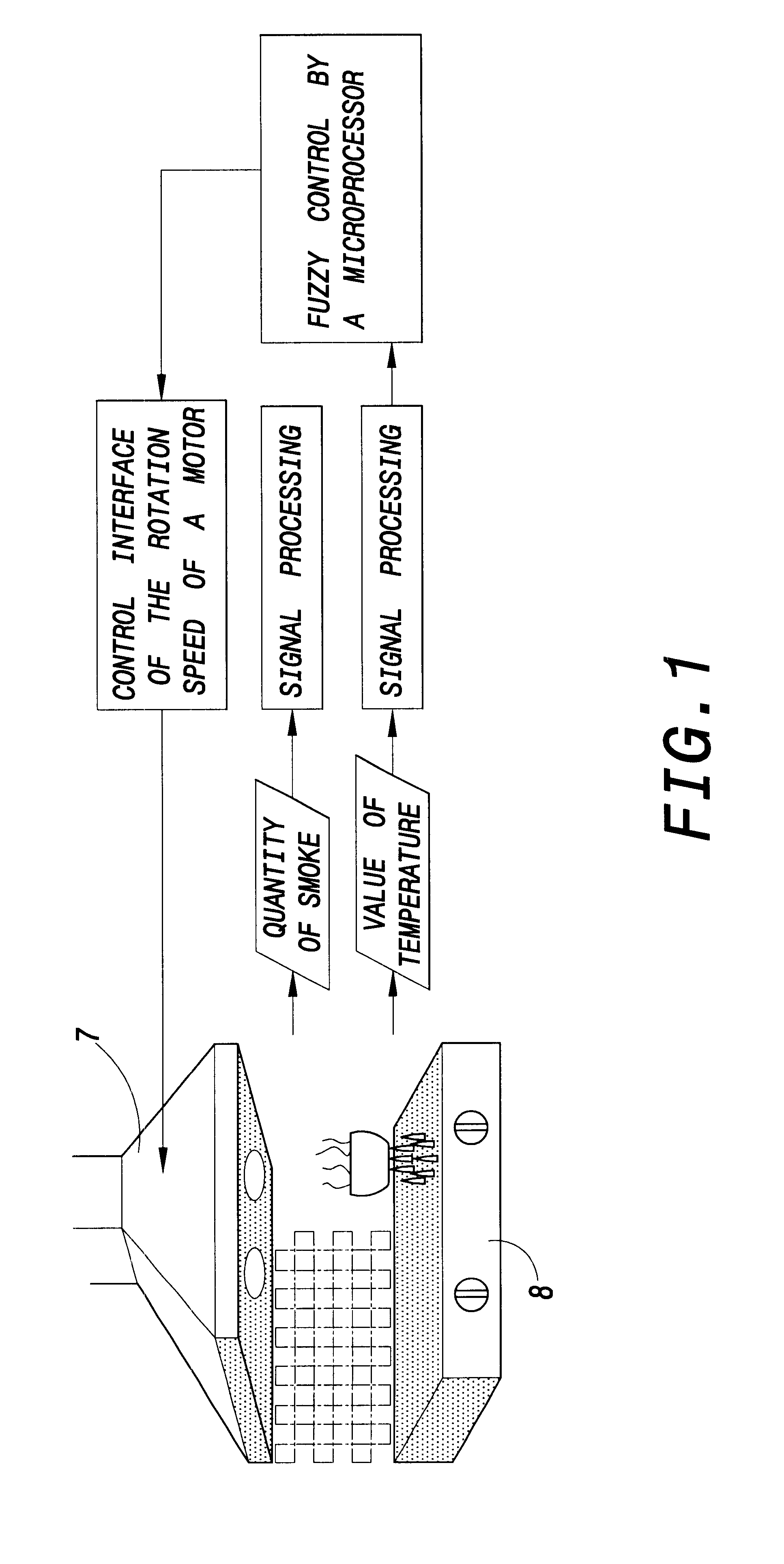 Patent Us6446624 Smart Circuit Device Of Smoke Exhauster For Induction Cooker Signalprocessing Diagram Drawing