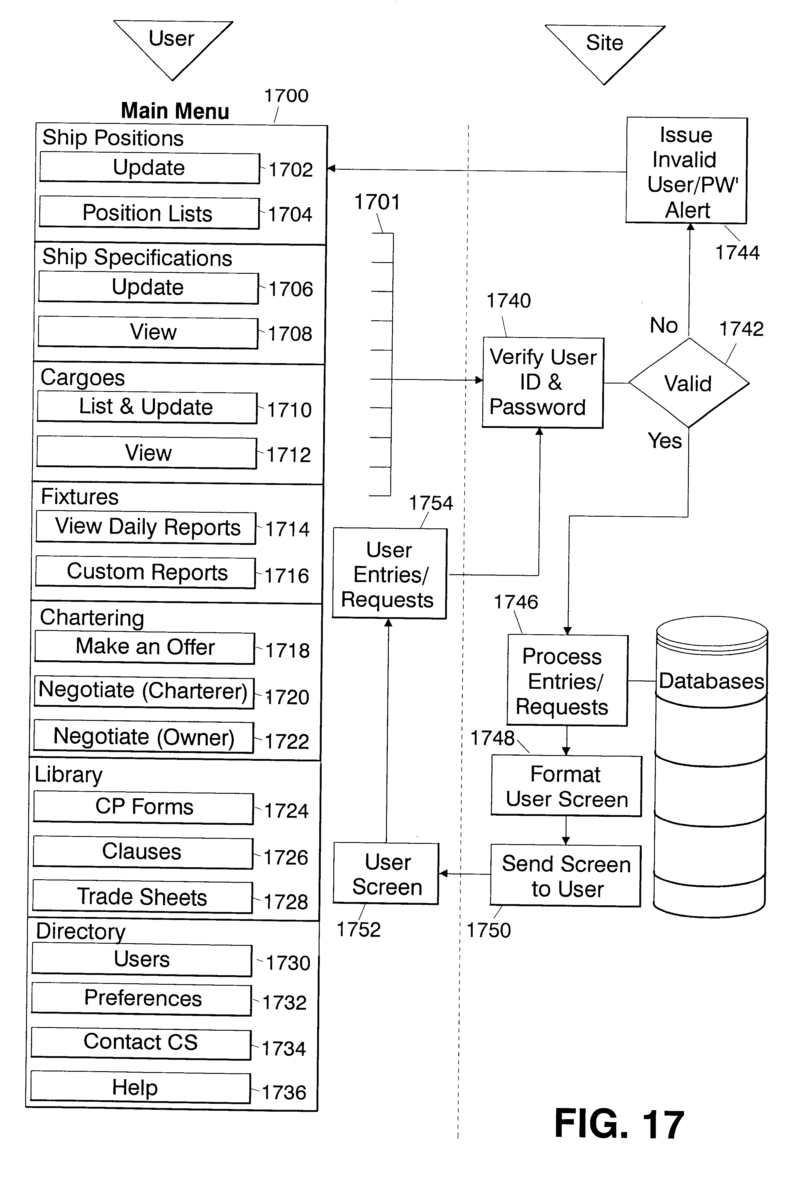 Patent Us6463419 Internet System For Exchanging And Organizing