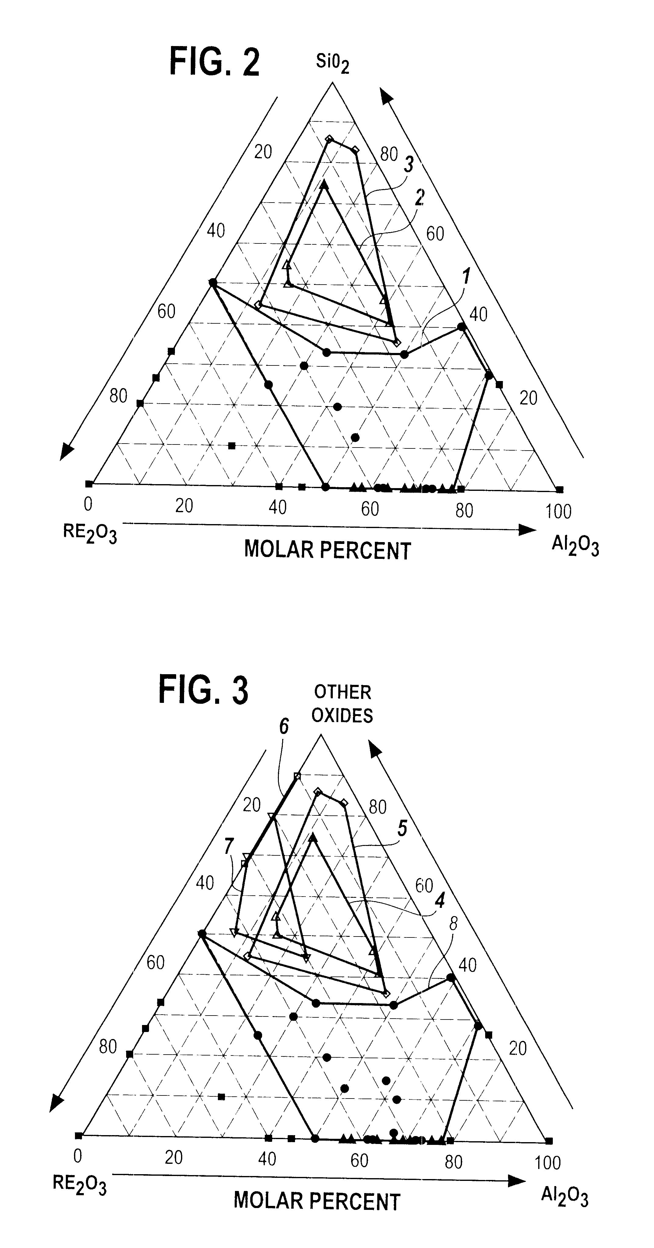 patent us6482758