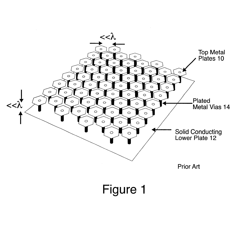 D sievenpiper high impedance electromagnetic surfaces ph d dissertation