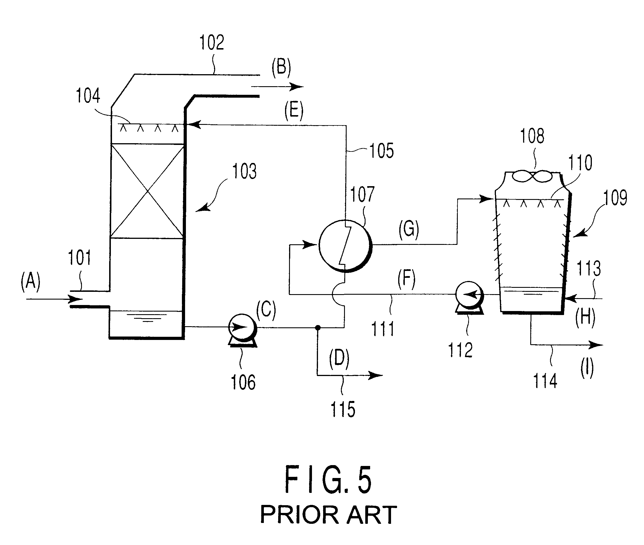 Patent US Exhaust gas cooling system Google Patents