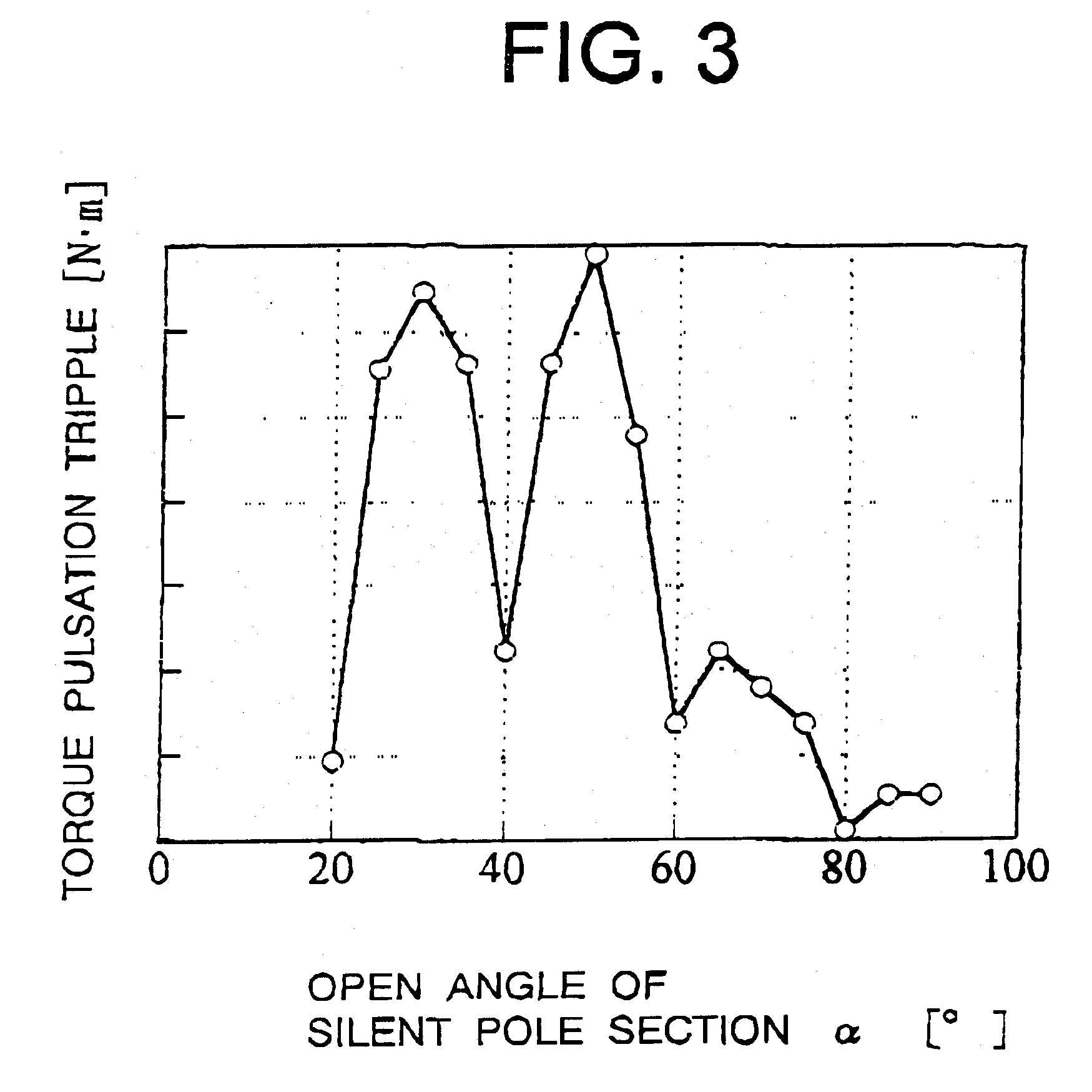 Patent Us6486581 Interior Permanent Magnet Synchronous