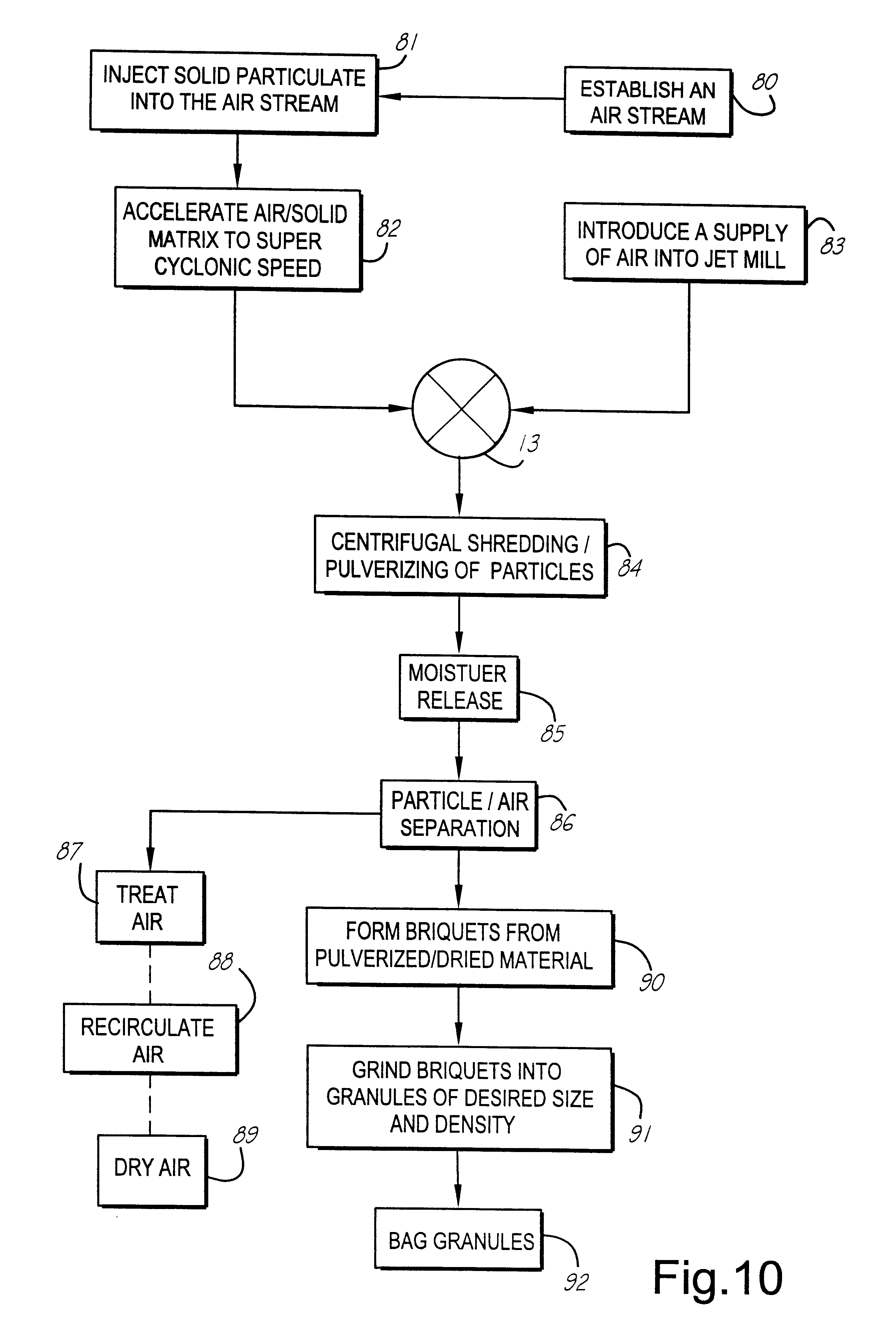 Patent Us6491242 Malleable Material Reduction Google