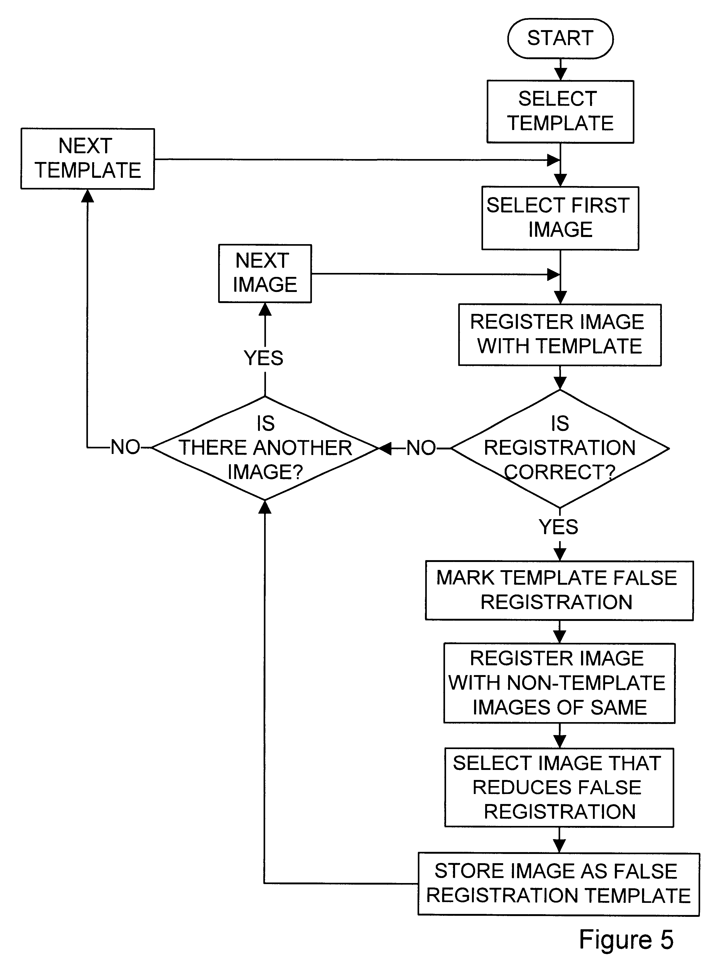 US06498861 20021224 D00005 patent us6498861 biometric security encryption system google on security requirements template