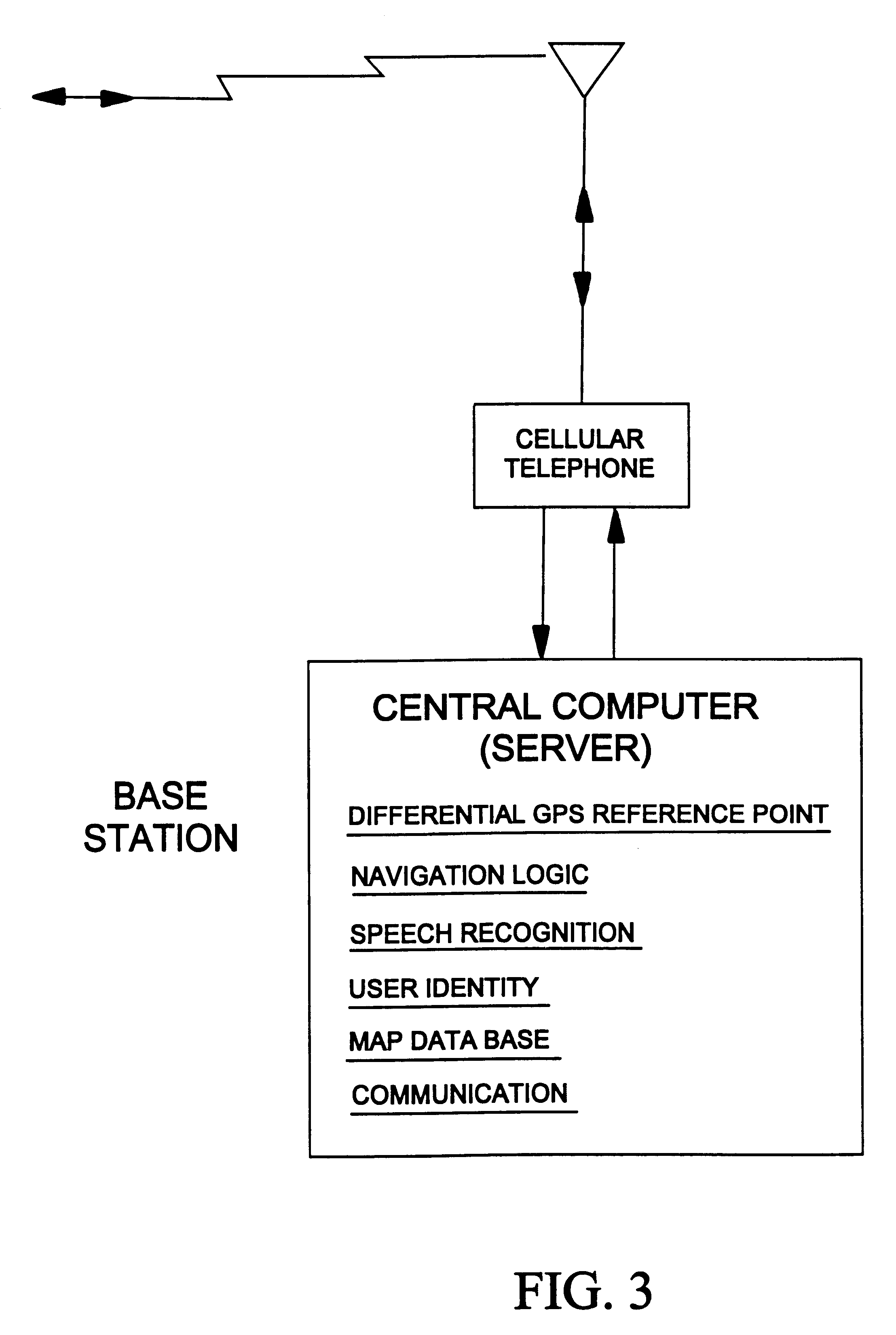 Patent US GPS urban navigation system for the blind