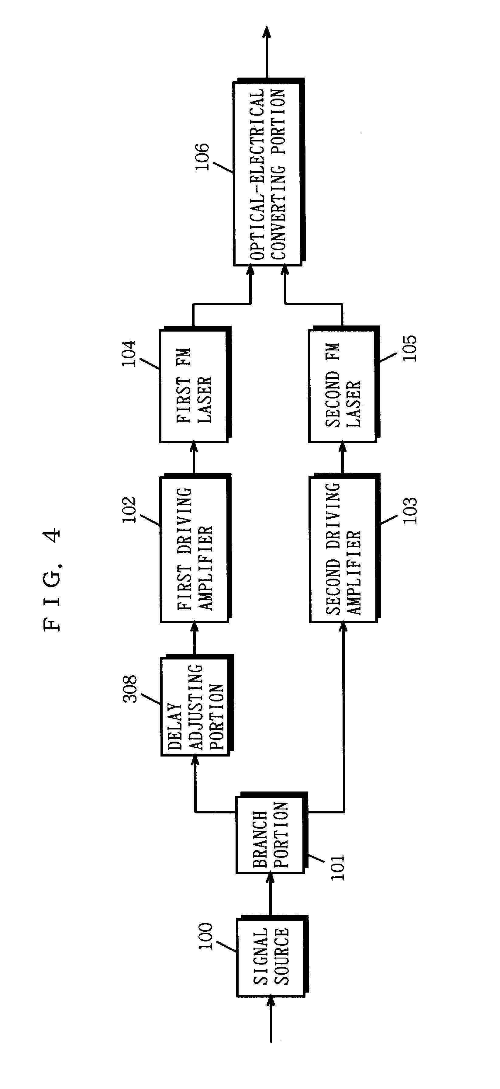 fm1288电路图