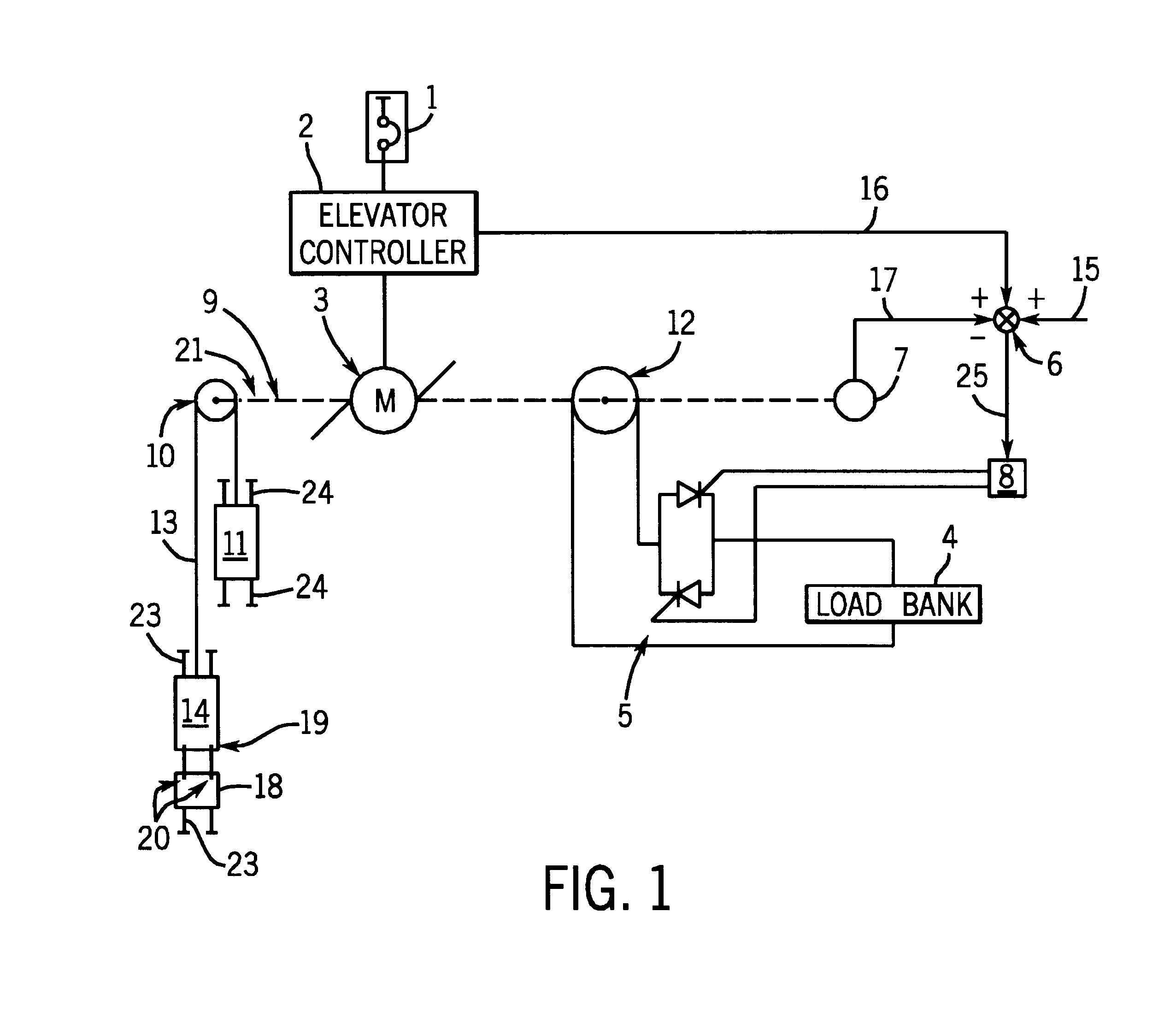 Patent US Self generating elevator emergency power source