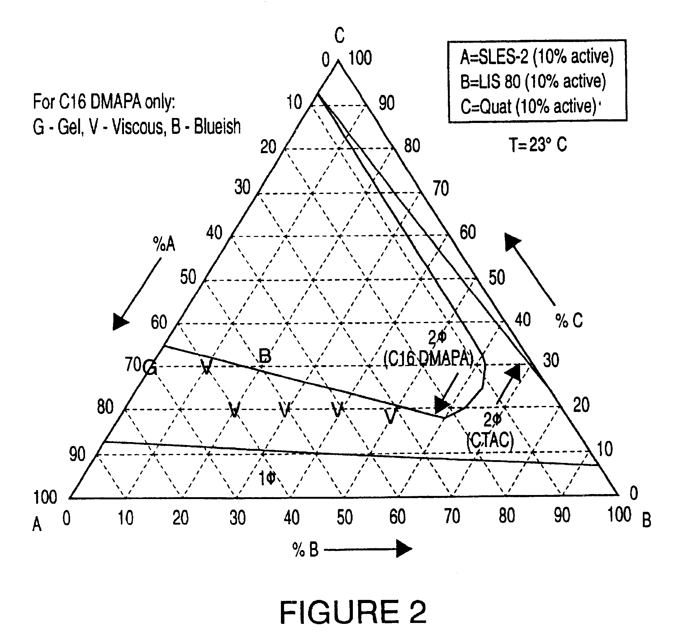 salt phase diagram