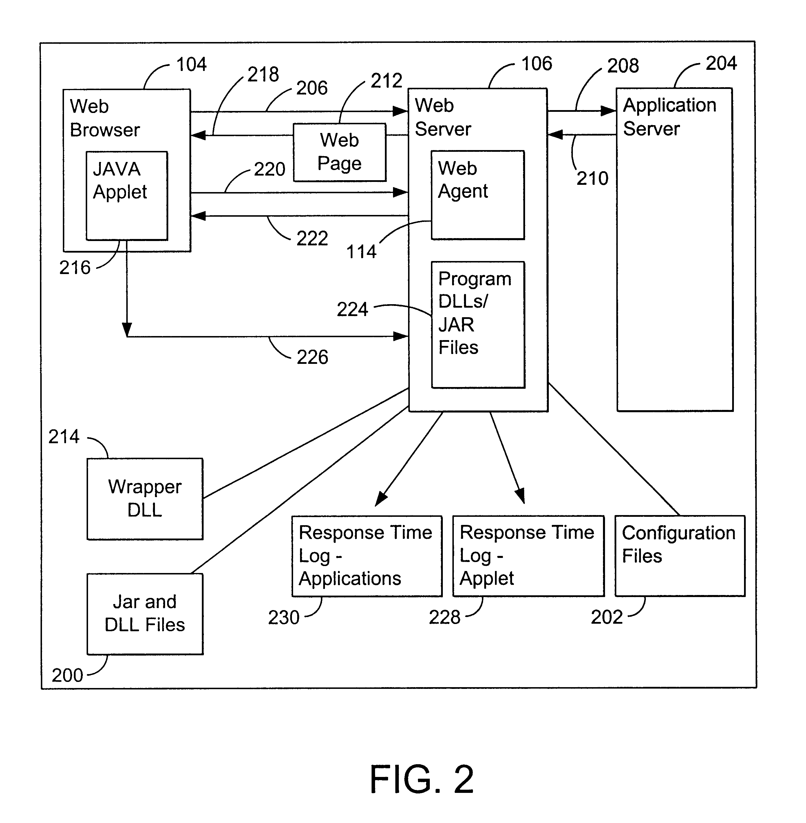 patent us6526371 round trip response time measurement. Black Bedroom Furniture Sets. Home Design Ideas