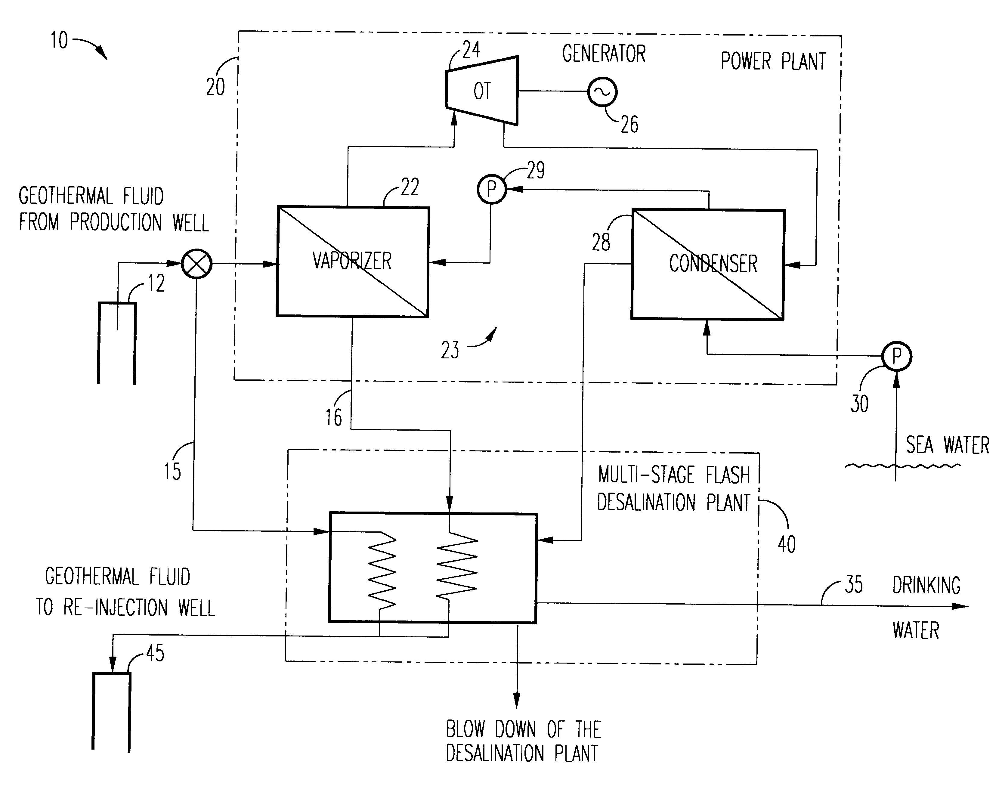 Patent US Method of and apparatus for producing power and