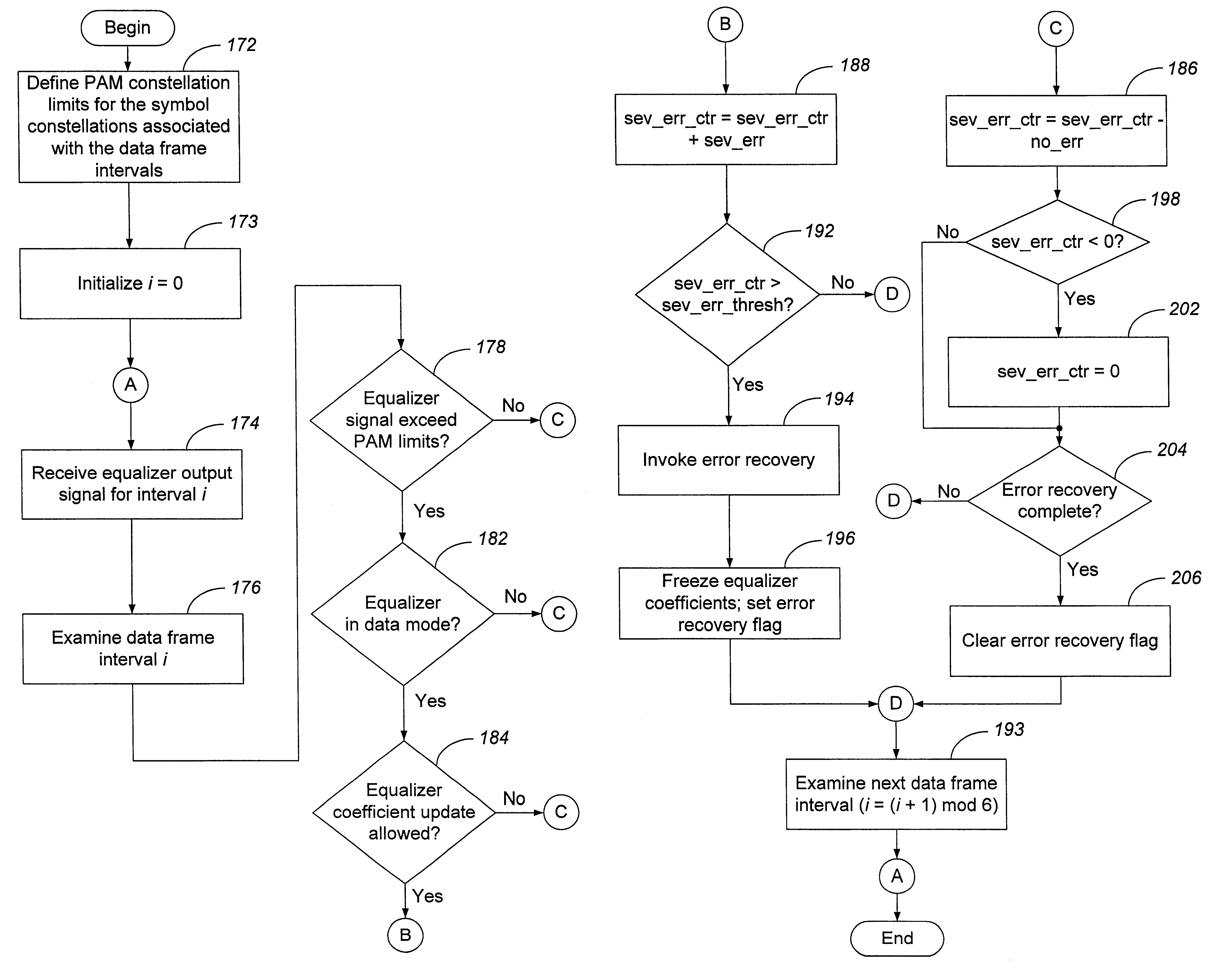 Patent Us6553518 Severe Error Detectors Methods And