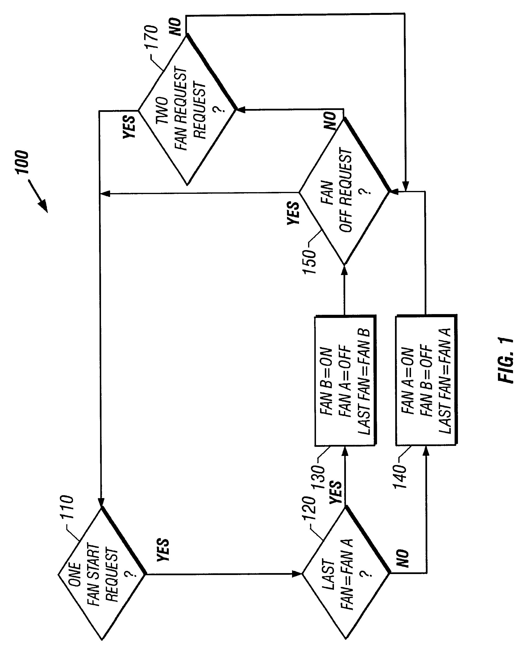 fan7388mx应用电路图