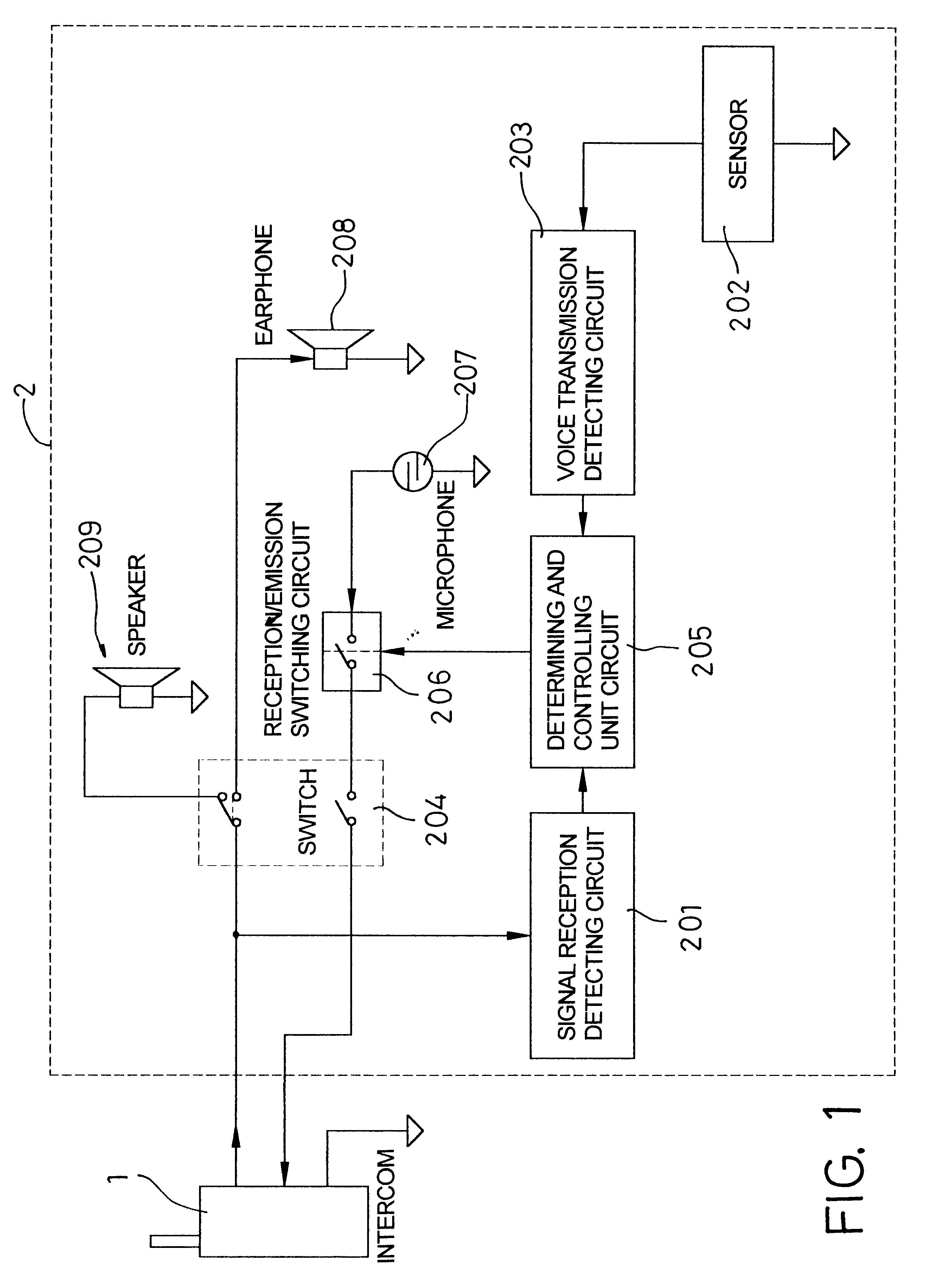 Pleasing Wireless Intercom Circuit Basic Electronics Wiring Diagram Wiring Database Obenzyuccorg