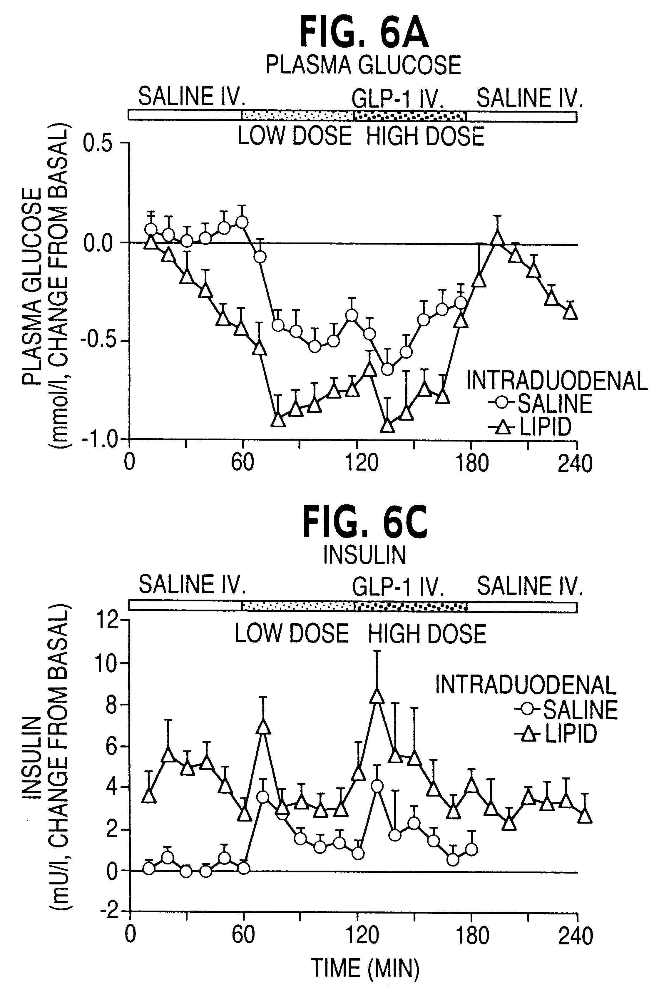 Intestinal phase of human antro‐pyloro‐duodenal motility ...