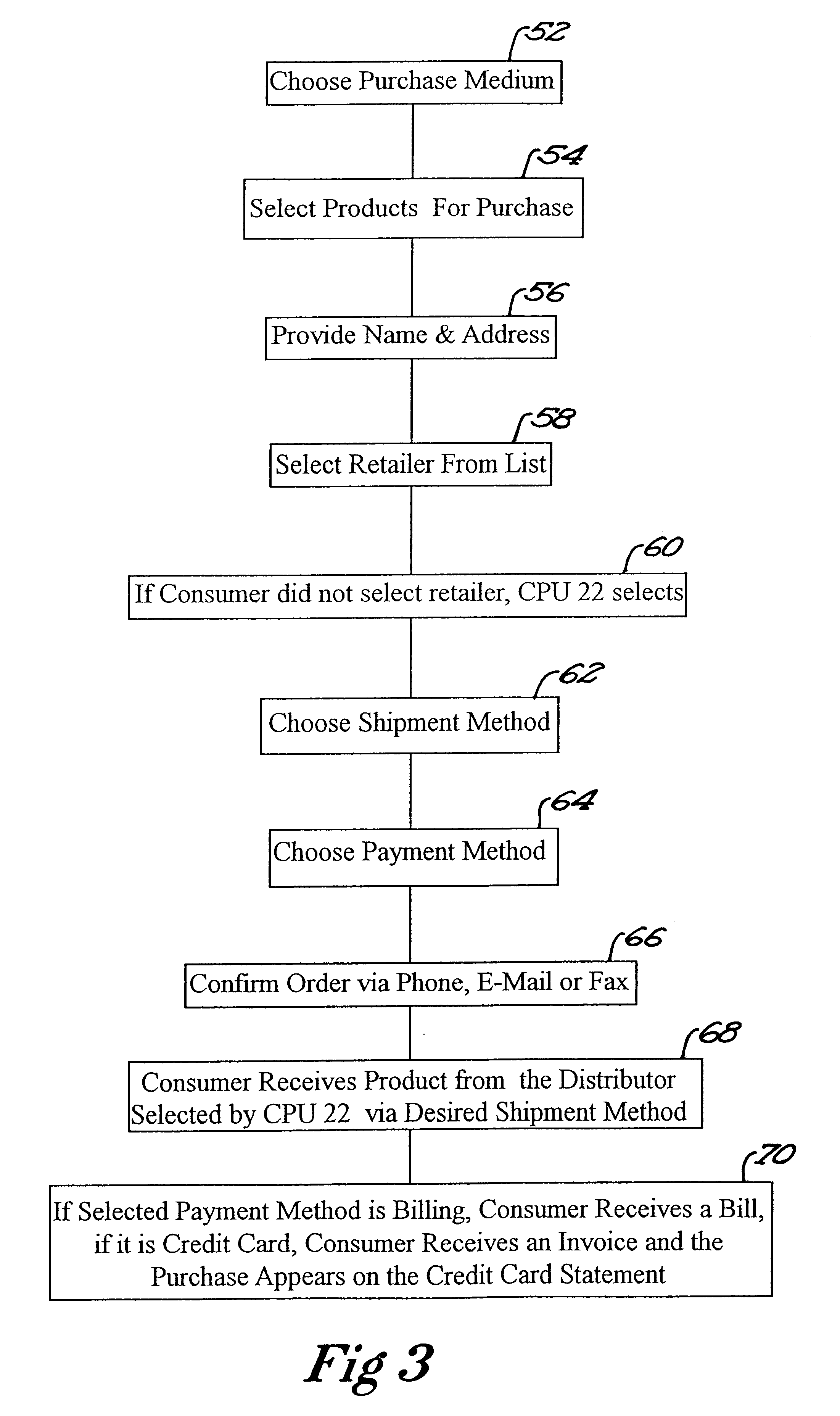 Receipt Paper Walmart Excel Patent Us  Computer Facilitated Product Selling System  Copy Of Receipt Excel with Send Invoice For Payment Patent Drawing Employee Handbook Receipt