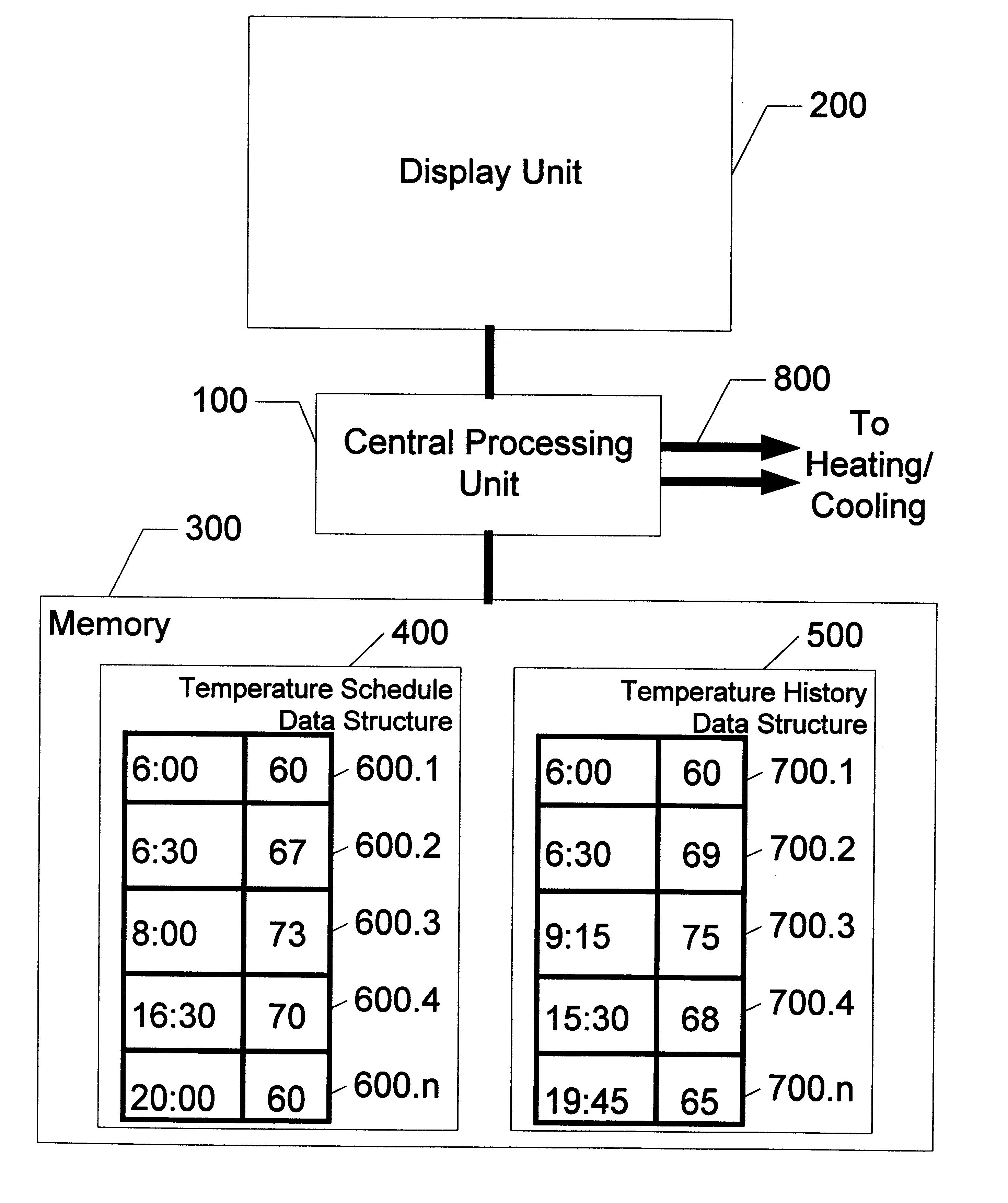 US06595430 20030722 D00000 ranco humidistat wiring diagram ewiring ranco humidistat wiring diagram at cos-gaming.co