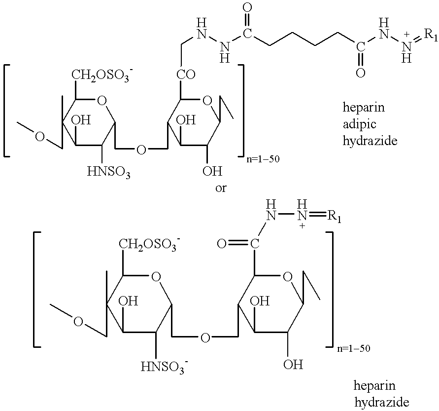 Conjugated Oestrogens And Medroxyprogesterone