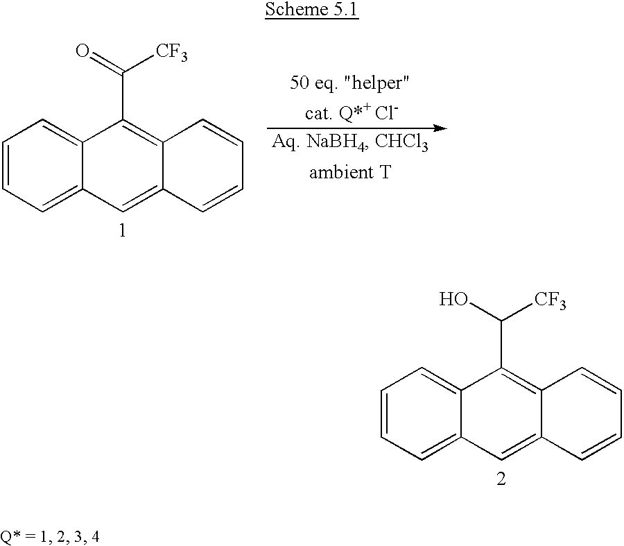 phase transfer catalyzed reduction of nitrotoluenes C07c209/30 — preparation of compounds containing amino groups bound to a carbon skeleton by reduction of gas-phase hydrogenation of for heat transfer.