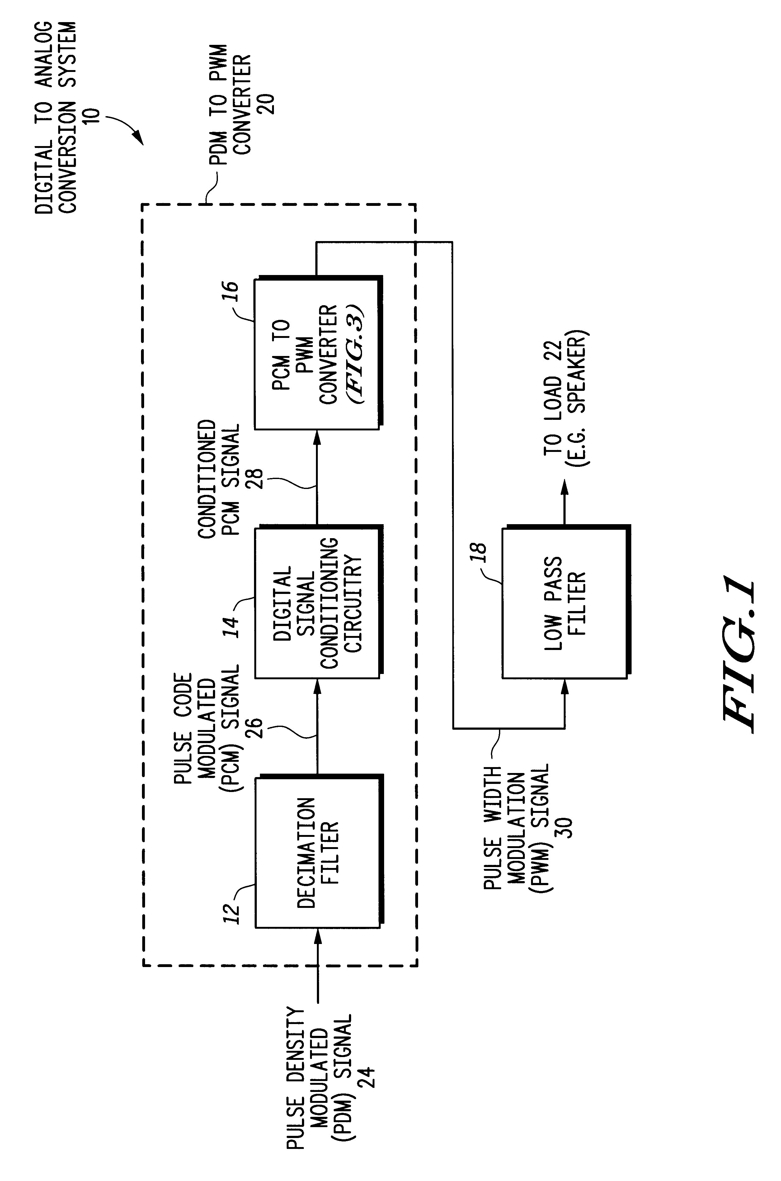 patent us6606044 - method and apparatus for generating a pulse width modulated signal