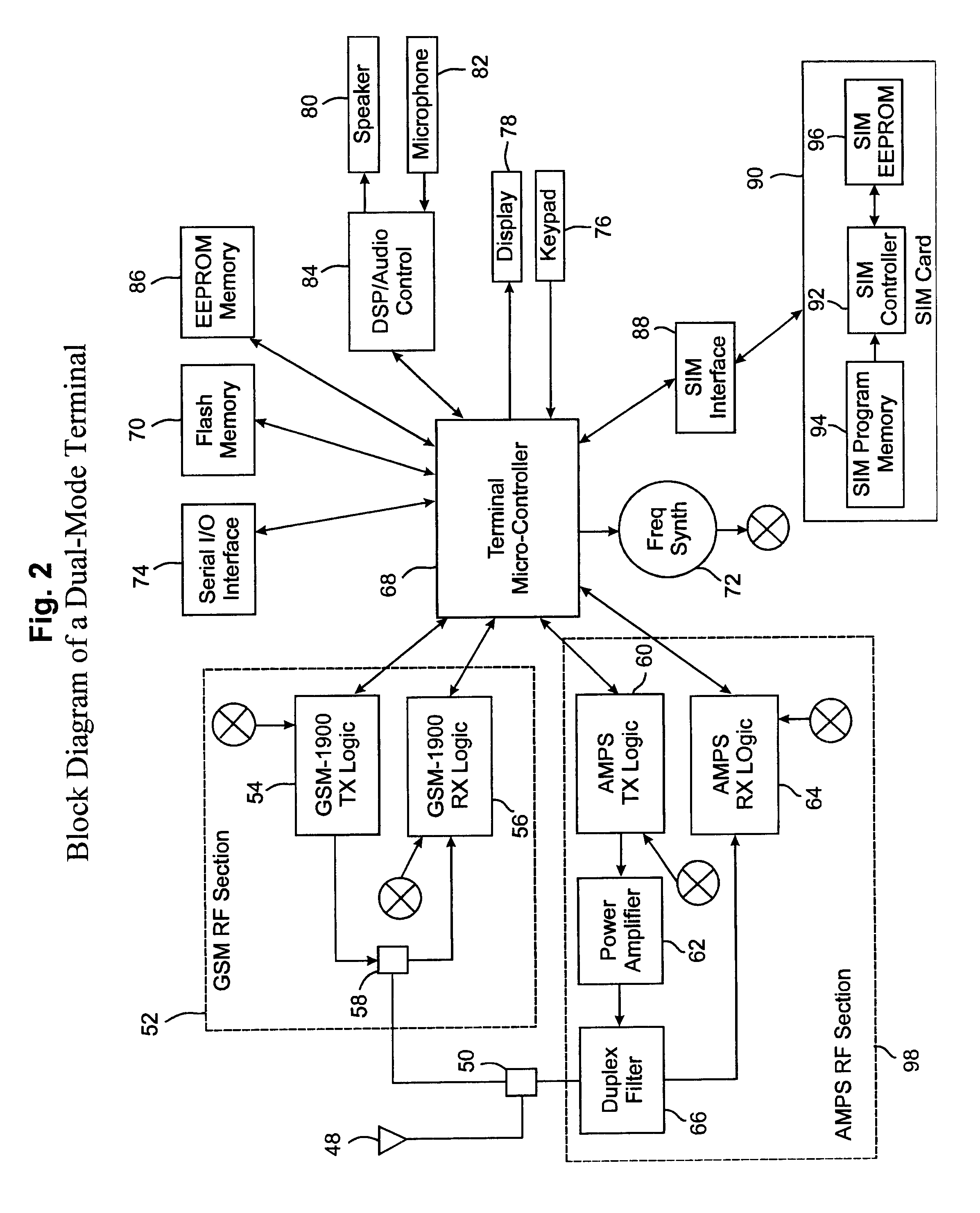 Patent Us6606491 Subscriber Validation Method In Cellular Above An Schematic Diagram Of A Sim Circuit On Nokia Mobile Phone Drawing