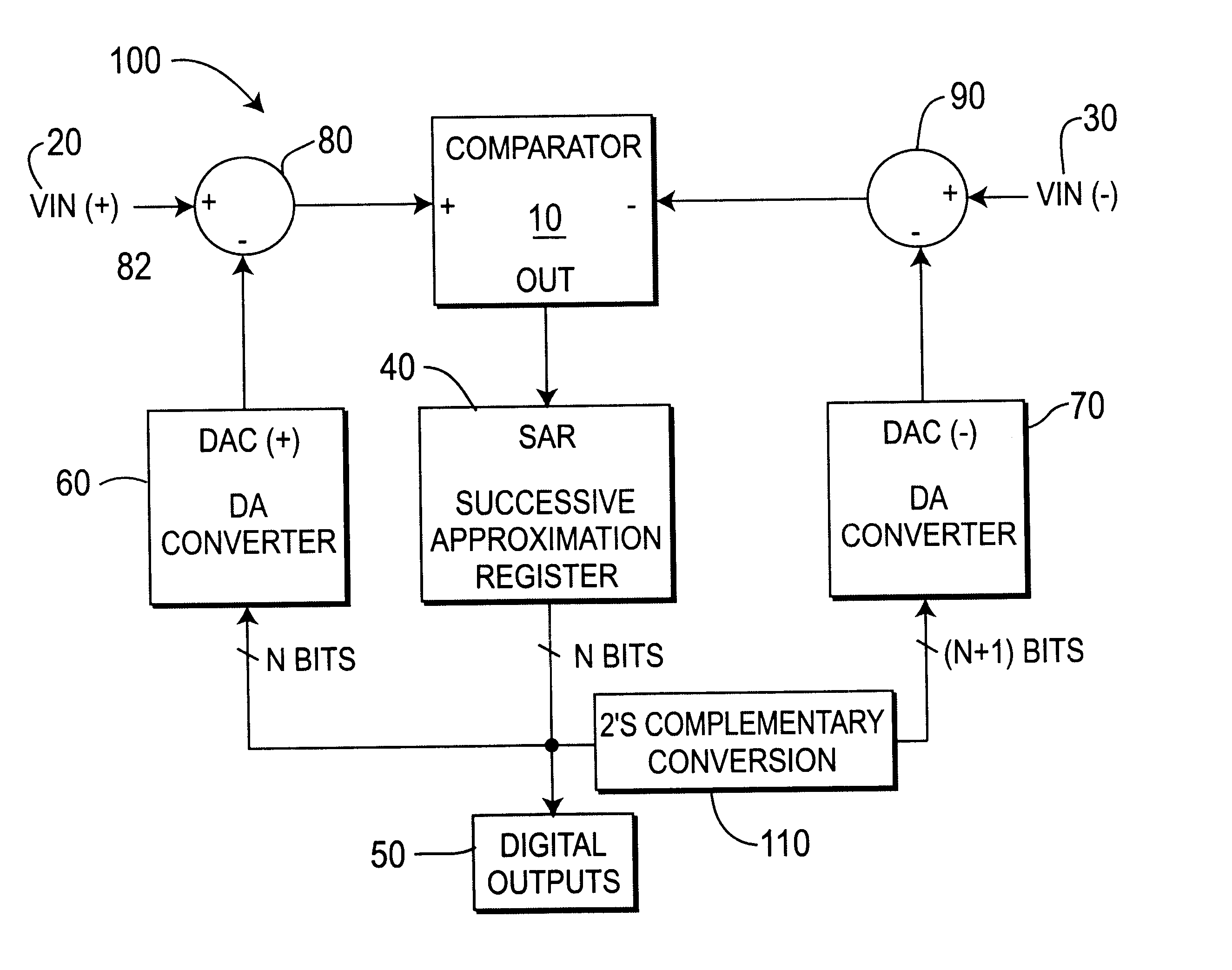 Patent Us6608580 Differential Analog To Digital Converter Google 1 S Complement Circuit Diagram Drawing