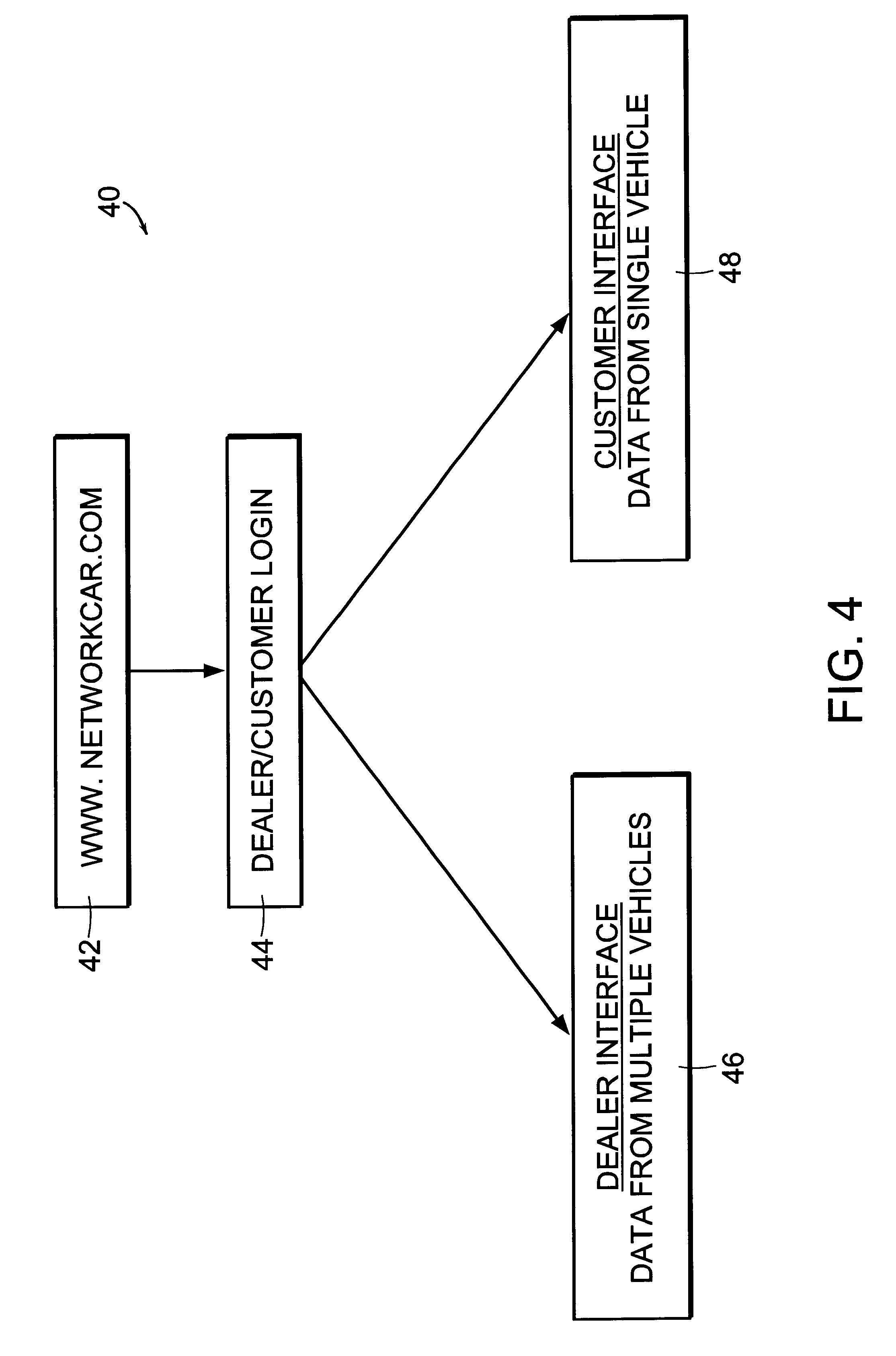 Patent US Internetbased Vehiclediagnostic System - Car signs on dashboardrobert jacek google