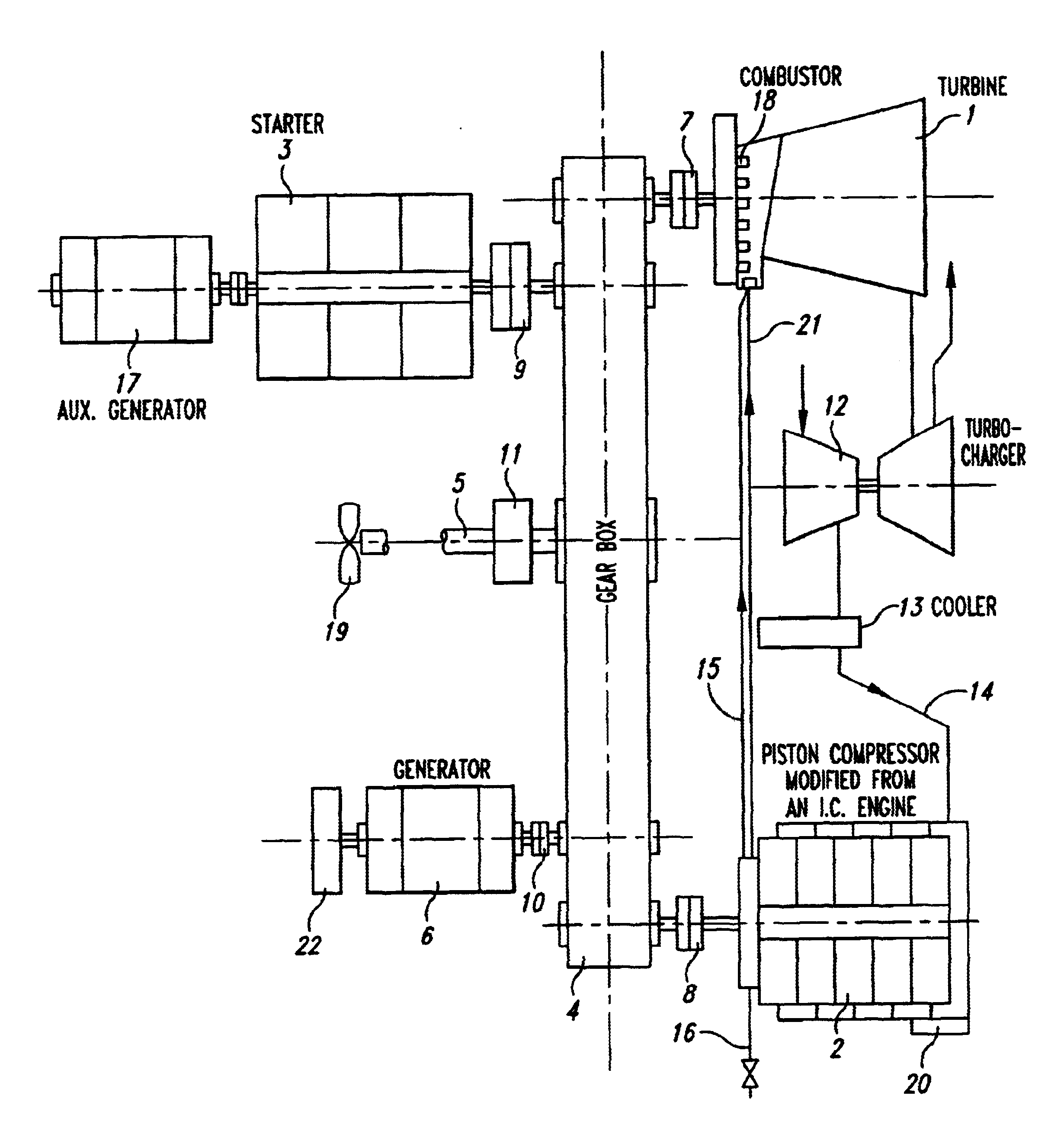Electric Turbocharger Patents: High-pressure Gas-turbine Plant Using