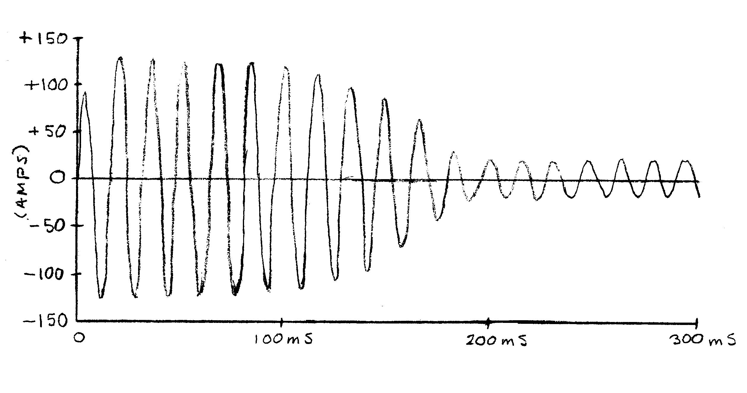 patent us6628113 - surge current measurement