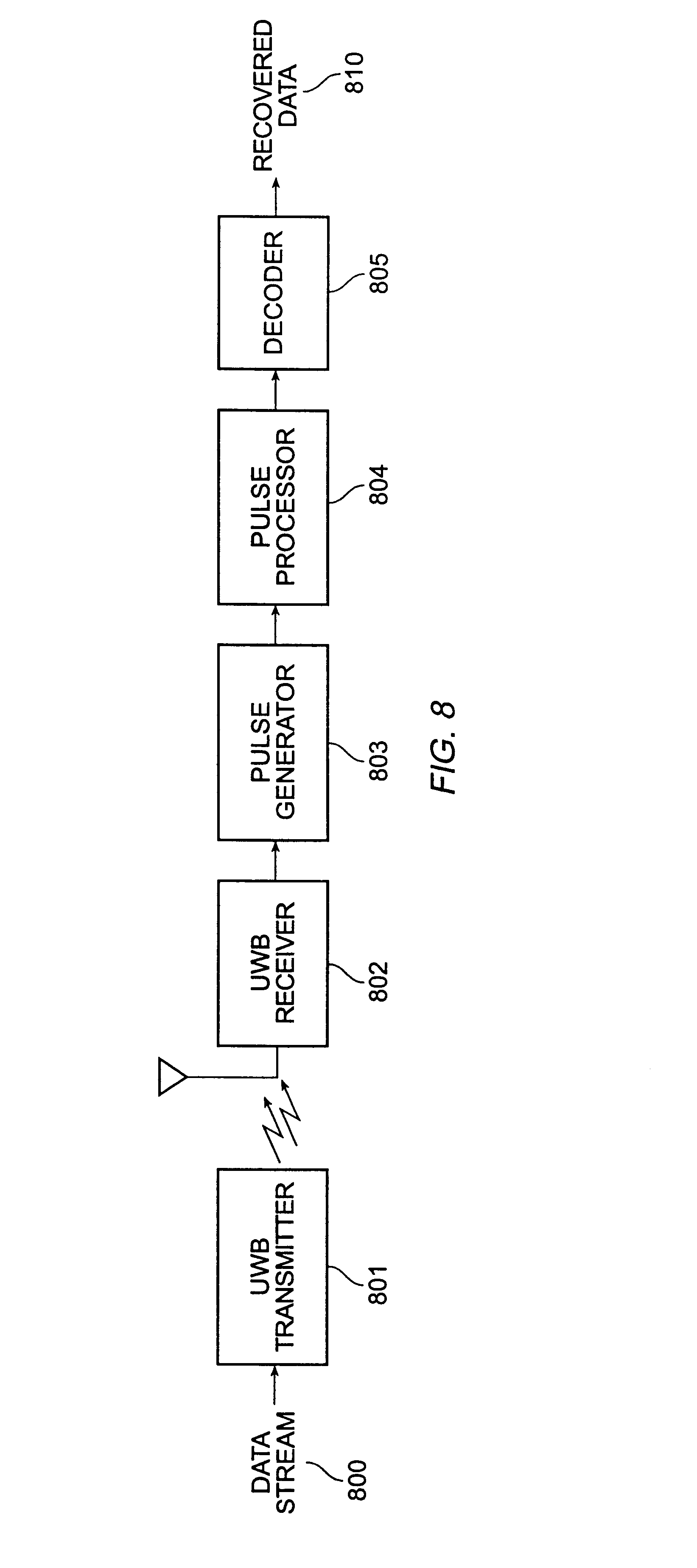 Patent Us6630897 Method And Apparatus For Signal Detection In Astable Flipflop Multivibrator Circuit Oscillatorcircuit Drawing