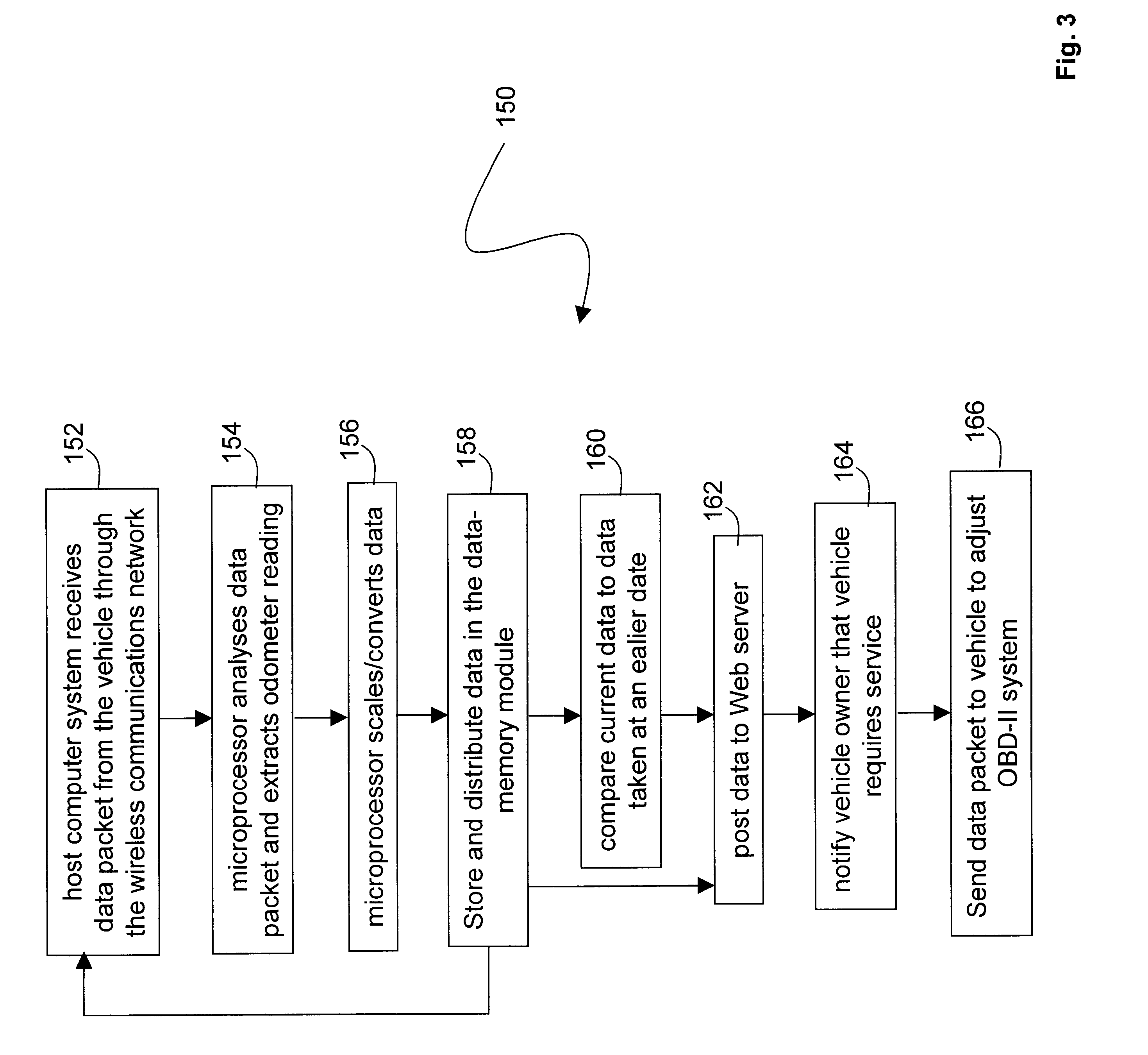Patent US Wireless Diagnostic System And Method For - Car signs on dashboardrobert jacek google
