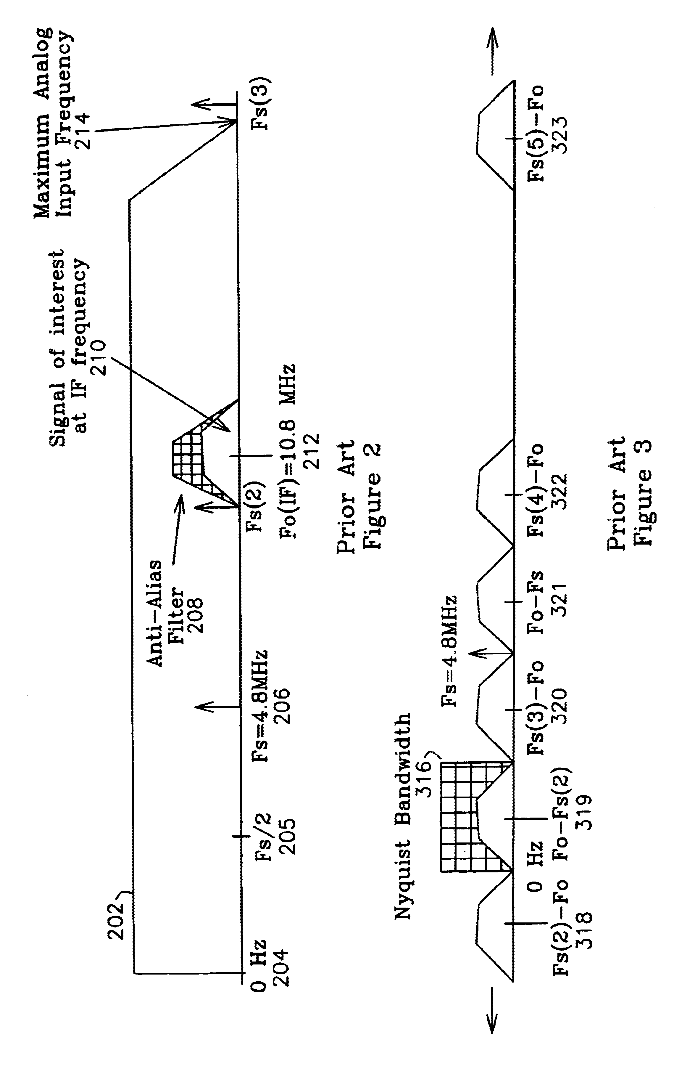 Patent Us6639939 Direct Sequence Spread Spectrum Method Computer Telemetry Block Diagram Of Dsp Based Drawing