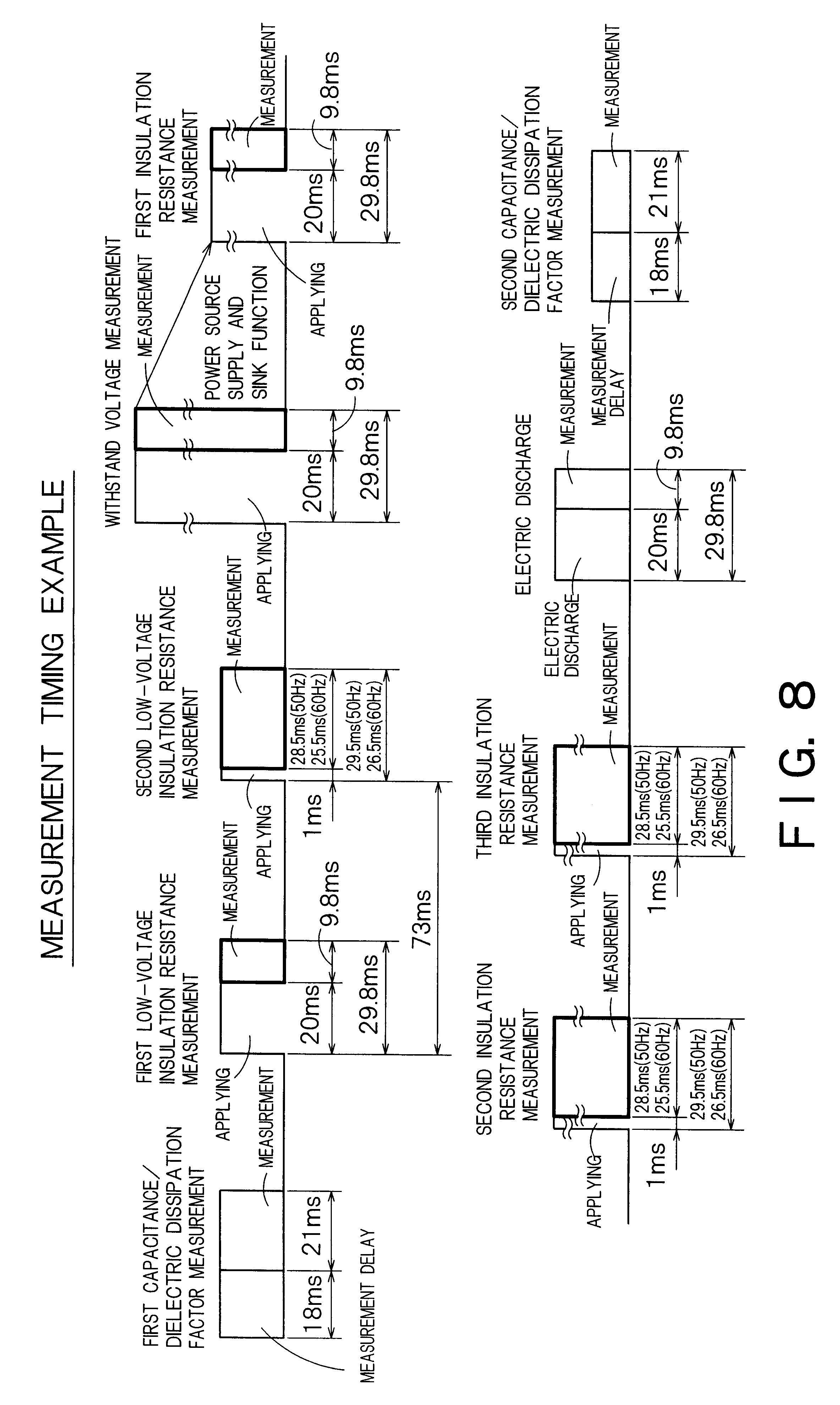 Patente Us6642721 Method Of Measuring Insulation Resistance Power Factor Meter Circuit Patent Drawing