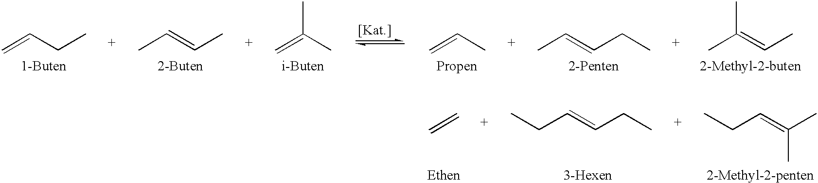 metathesis butenes A process for producing propylene and aromatics from butenes by metathesis and aromatization.
