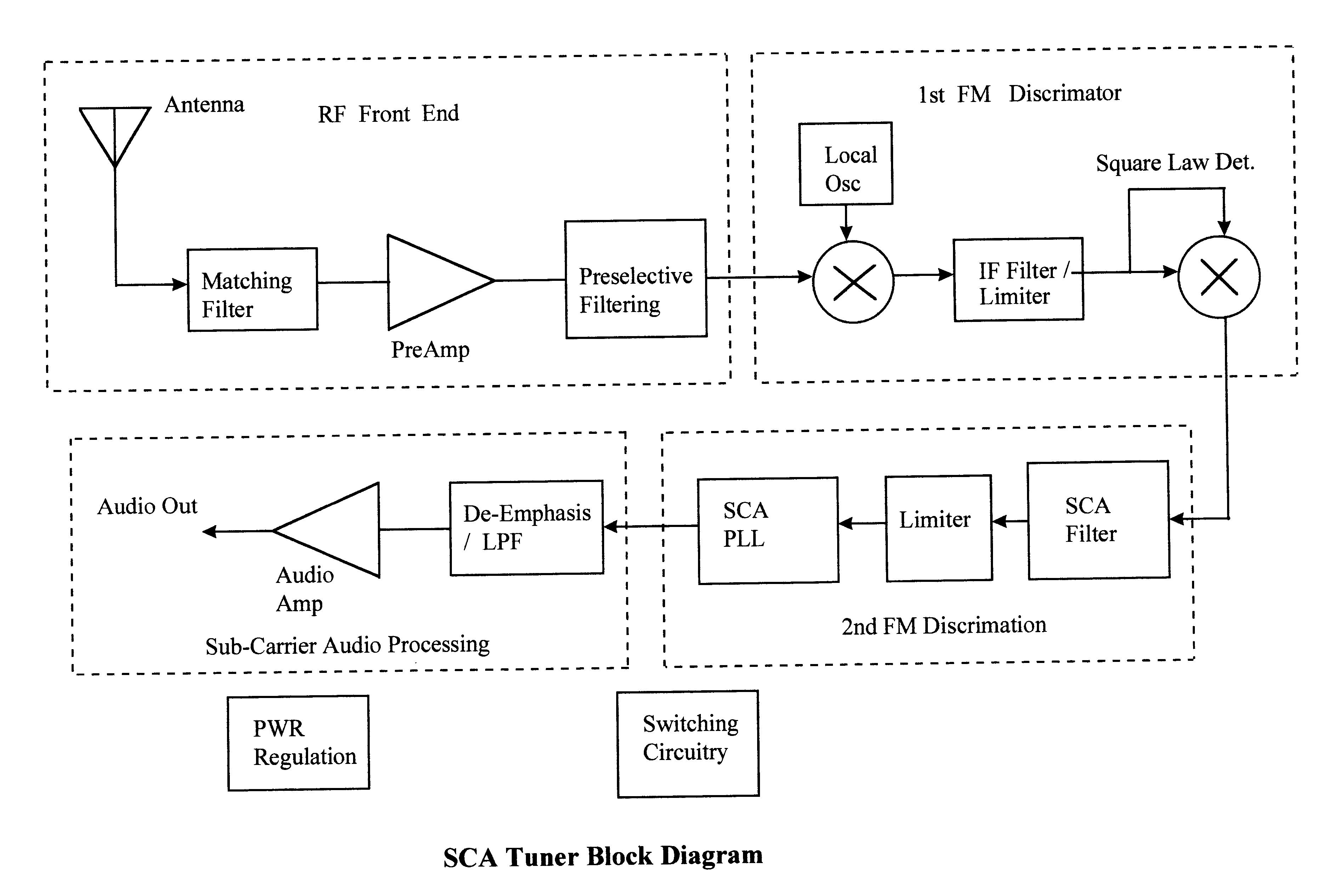 Patent Us6647245 Subsidiary Communication Authorization