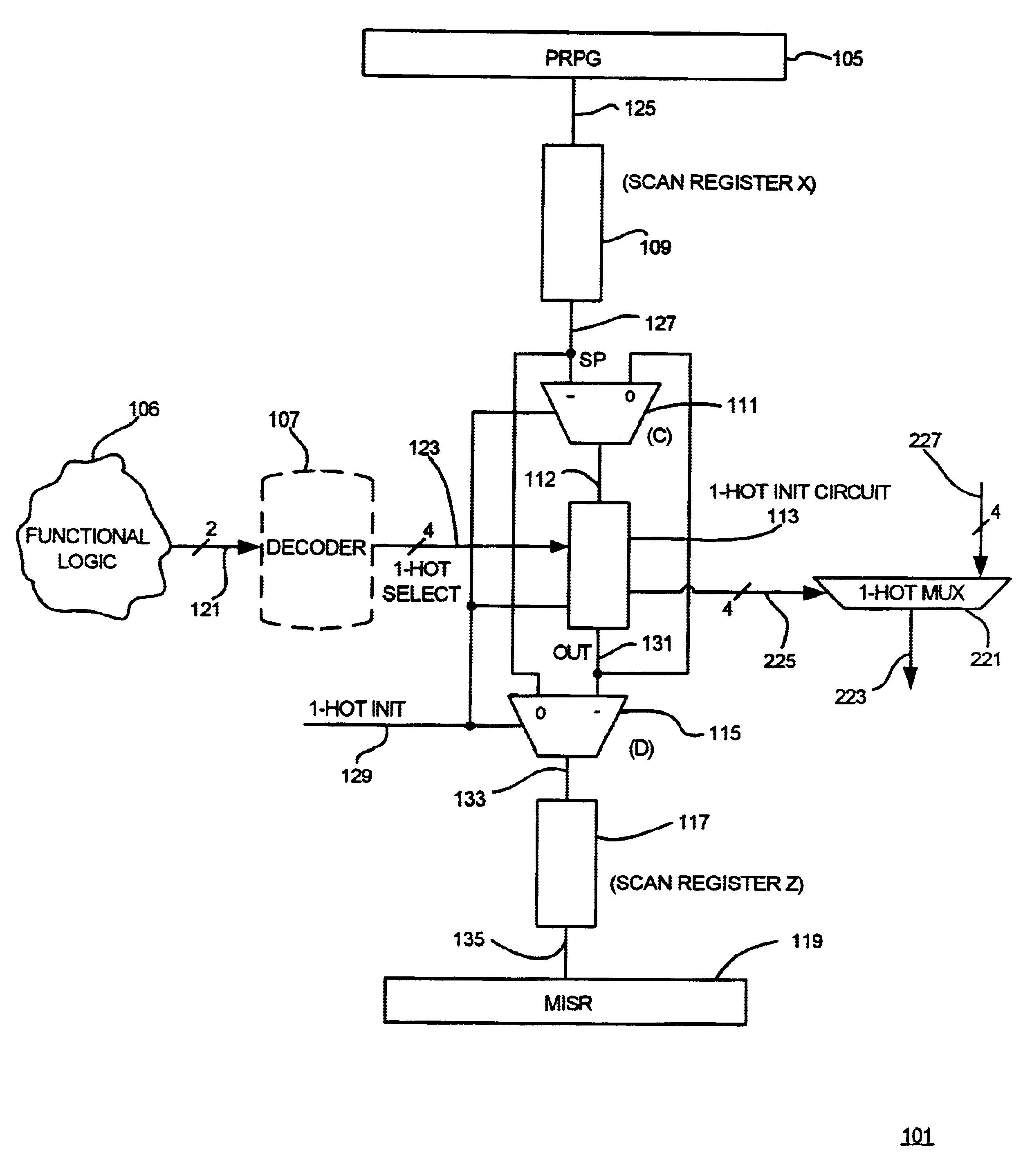 Brevet Us6658617 Handling A 1 Hot Multiplexer During Built In Self Logic Diagram Of Patent Drawing