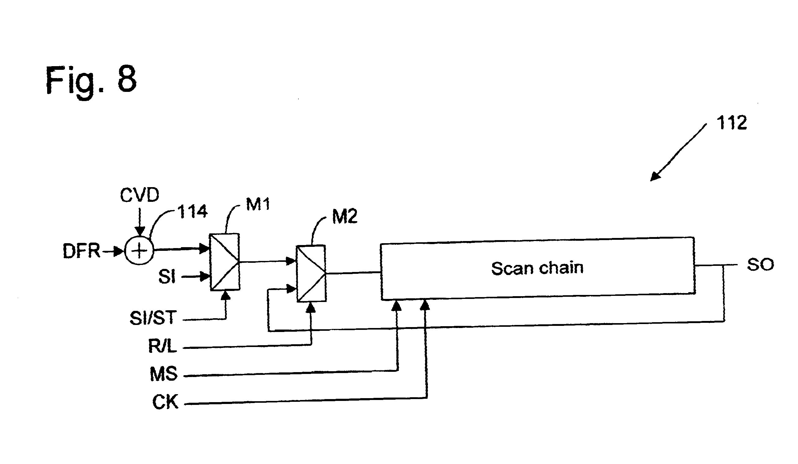 Brevetto US6662327 - Method for clustered test pattern
