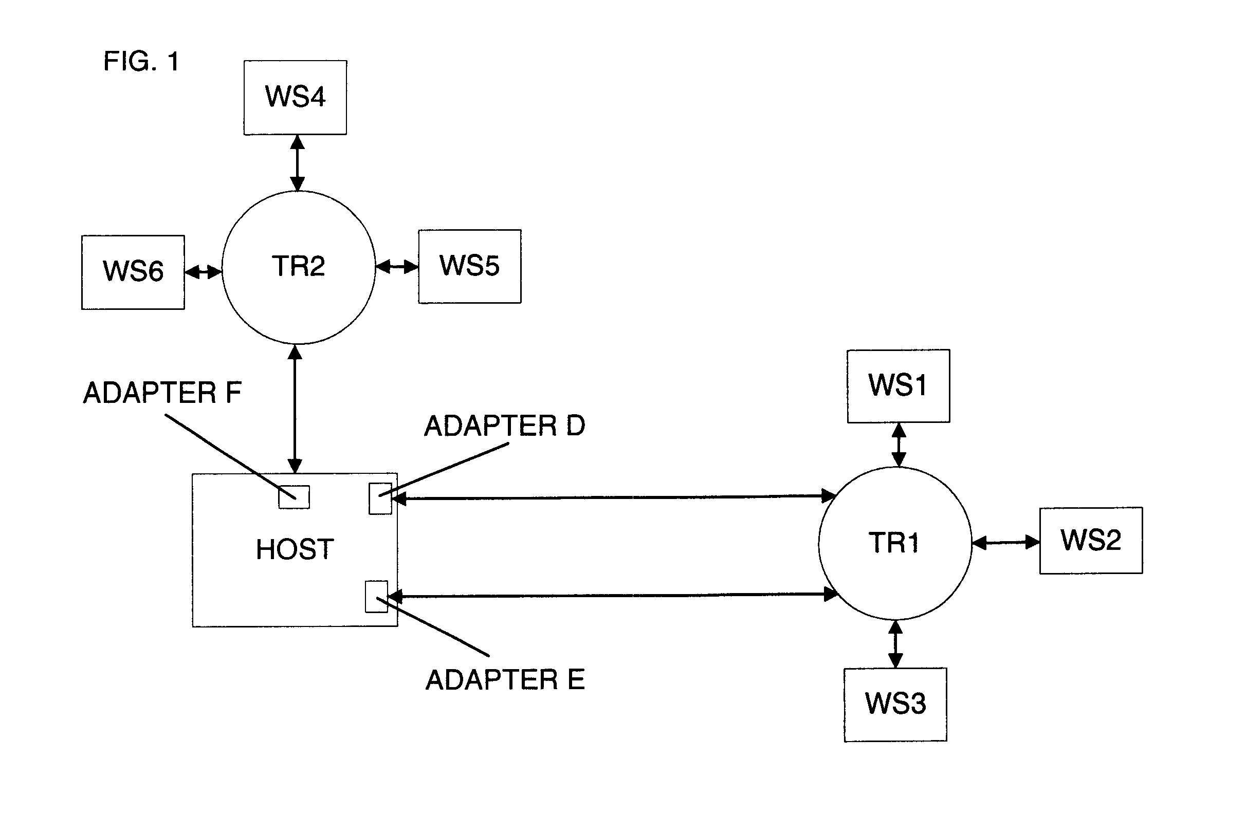 1 what is the purpose of the address resolution protocol arp Understanding how arp(address resolution protocol) works to translate ip to  mac, with example usage  64 bytes from 8888: icmp_seq=1 ttl=39 time =916  ms  the standard ip command can be used for this purpose.