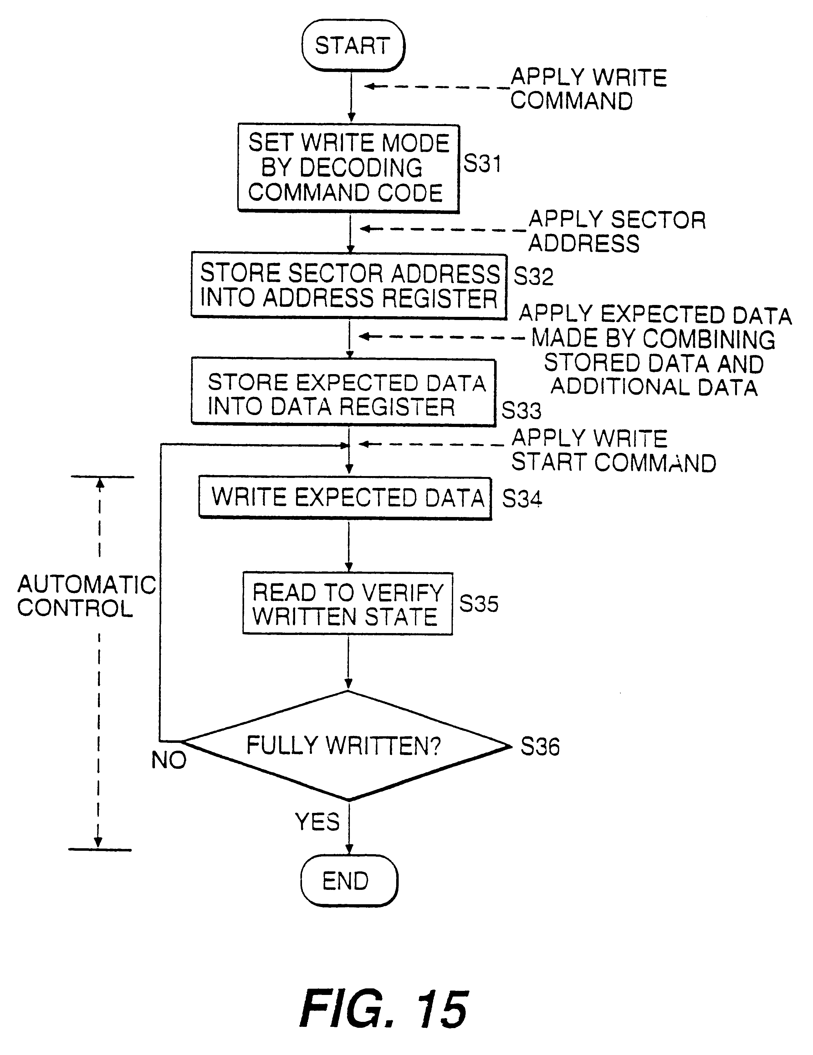 software patent essay (this essay is derived from a talk at google) i think the problem is more with the patent office than the concept of software patents whenever software meets.