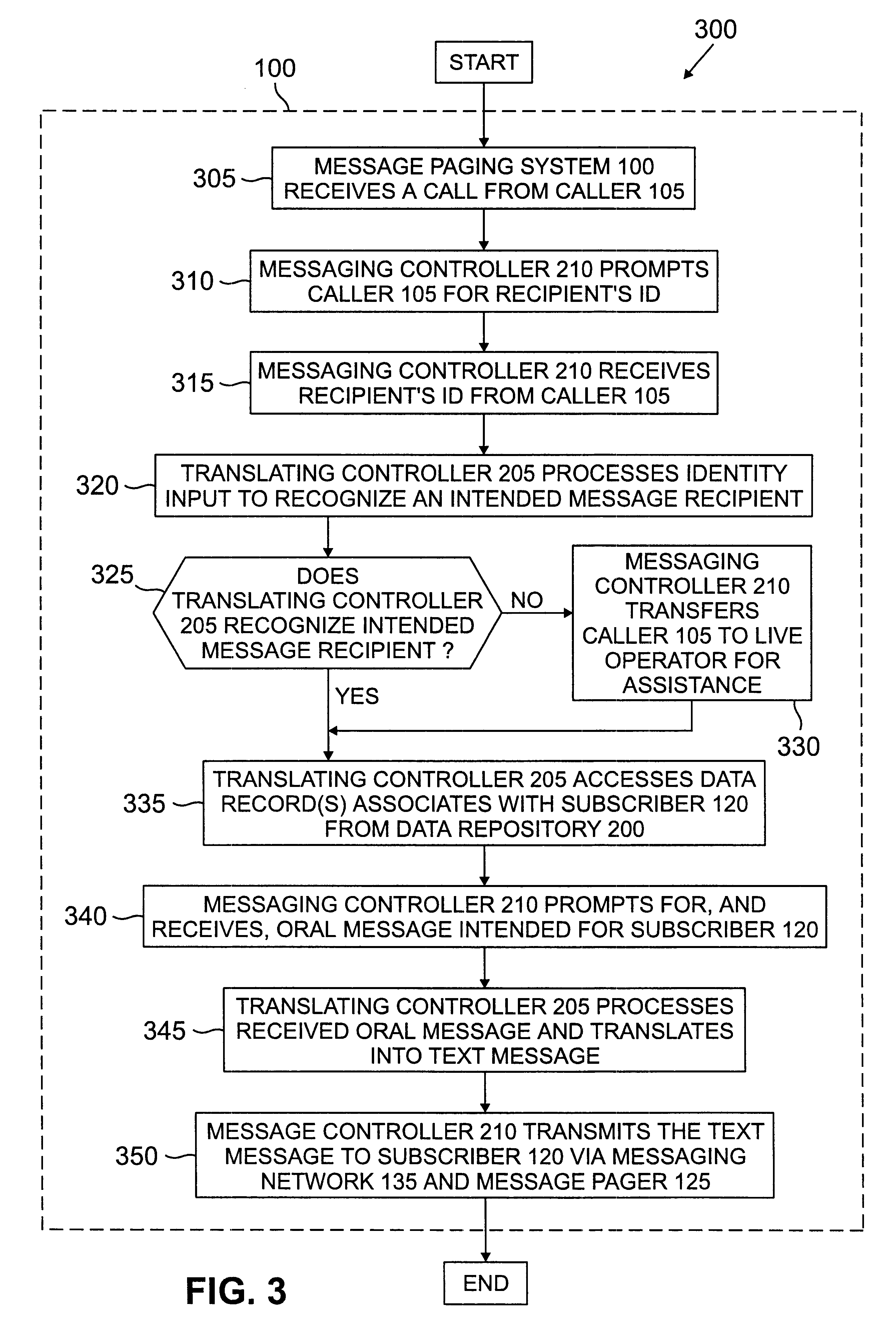 Patent Us6687339 Controller For Use With Communications Systems Free Electronic Circuits 8085 Projects Blog Archive Numerically Drawing