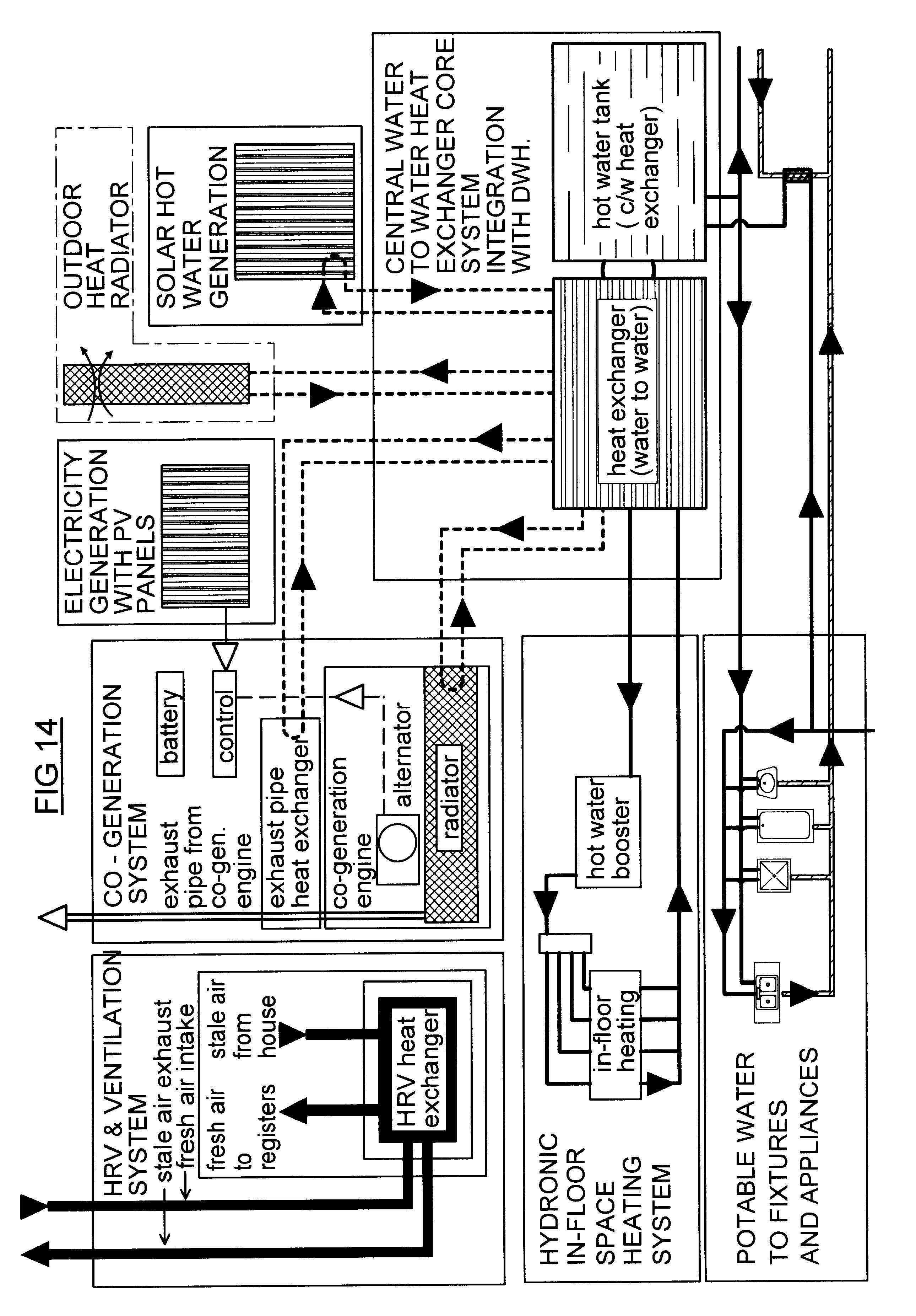 Colorful Gravity Central Heating Systems Diagrams Component ...