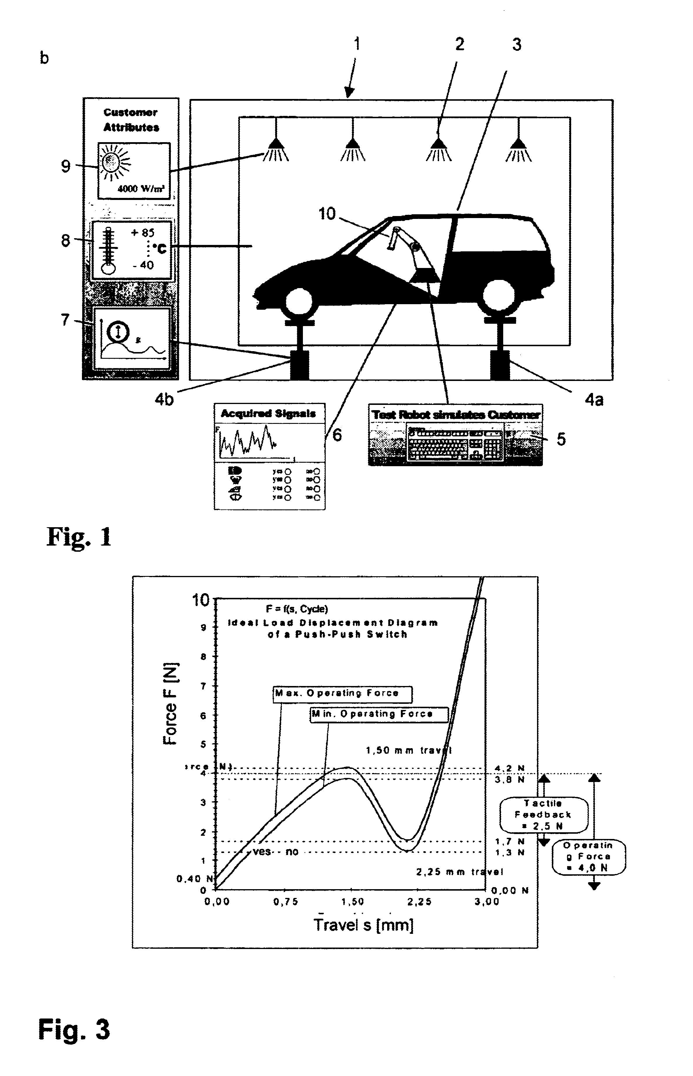 Patent us6690174 method and arrangement for load testing for Electric motor load testing equipment