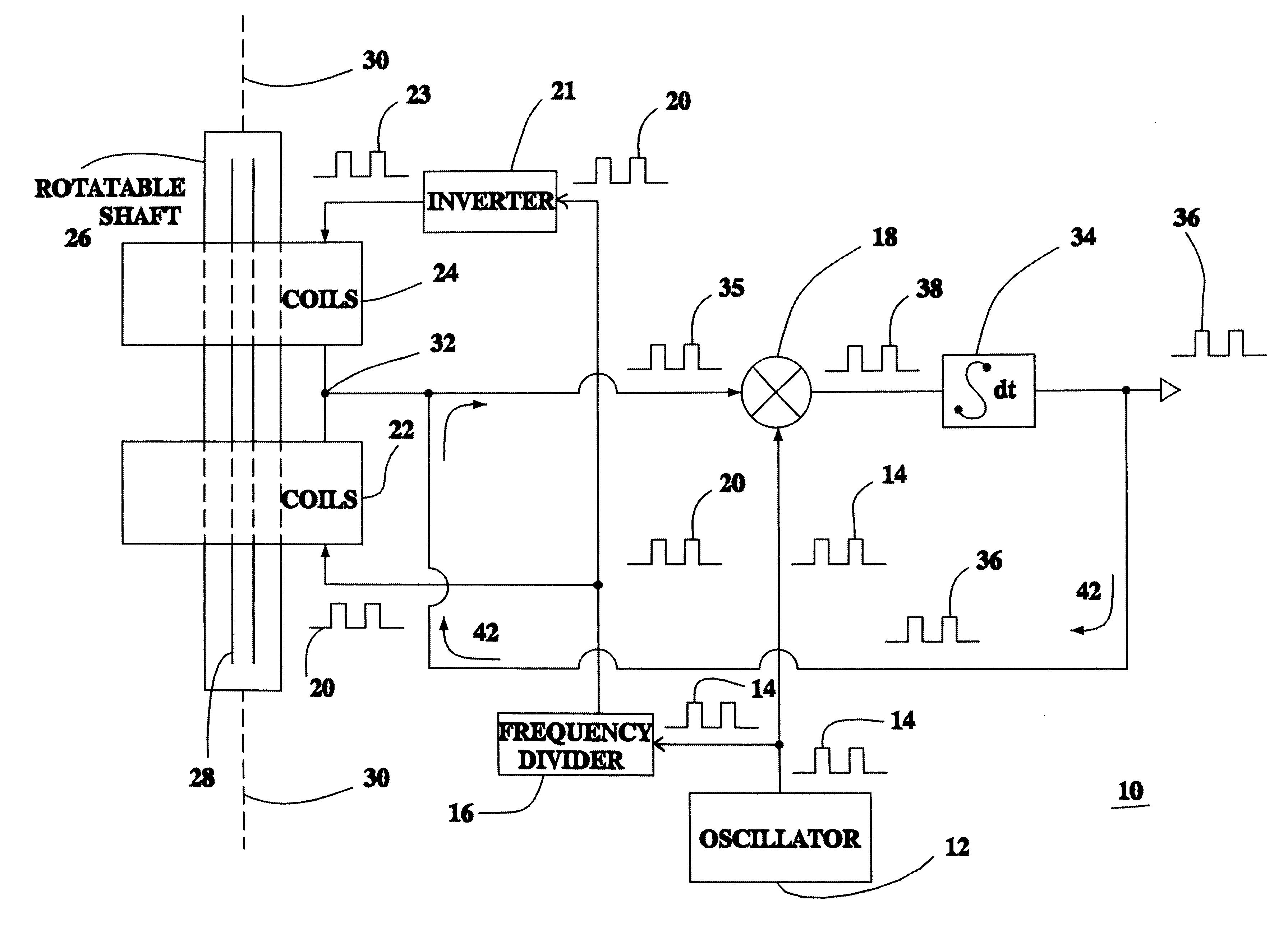 patent us6698299 - magnetoelastic torque sensor