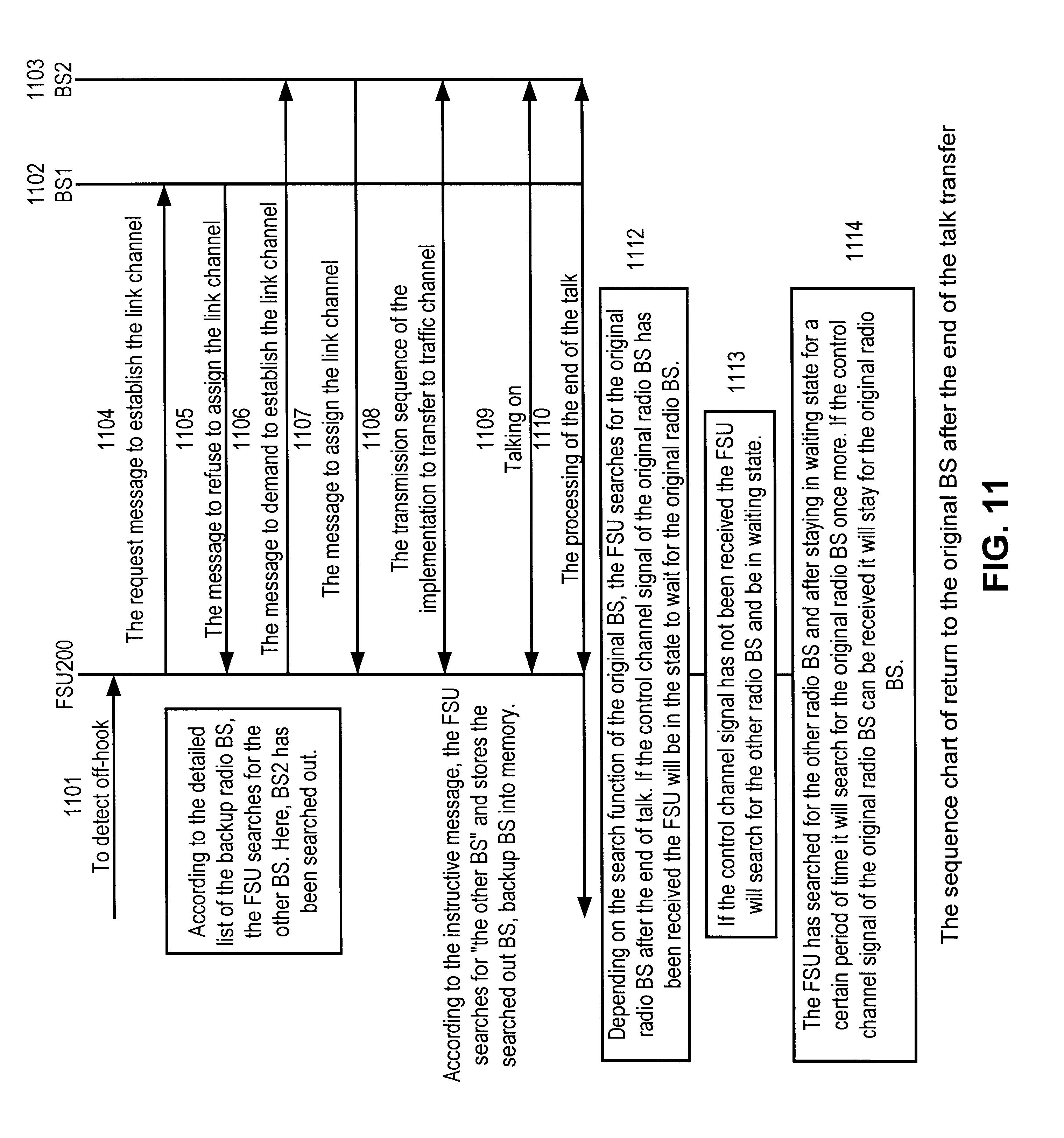 电路 电路图 电子 工程图 平面图 原理图 3041_3251