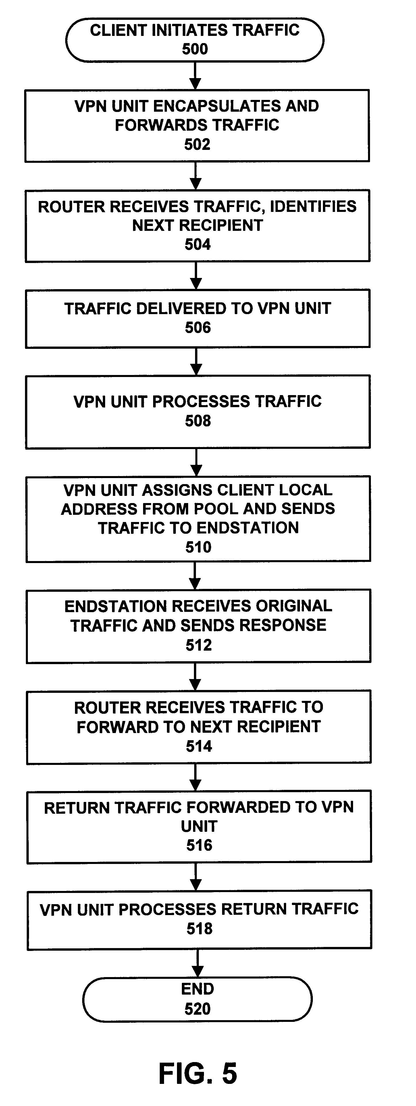 virtual private network private communications network [virtual private network companies safe vpn download] , virtual private network companies the secure vpn.