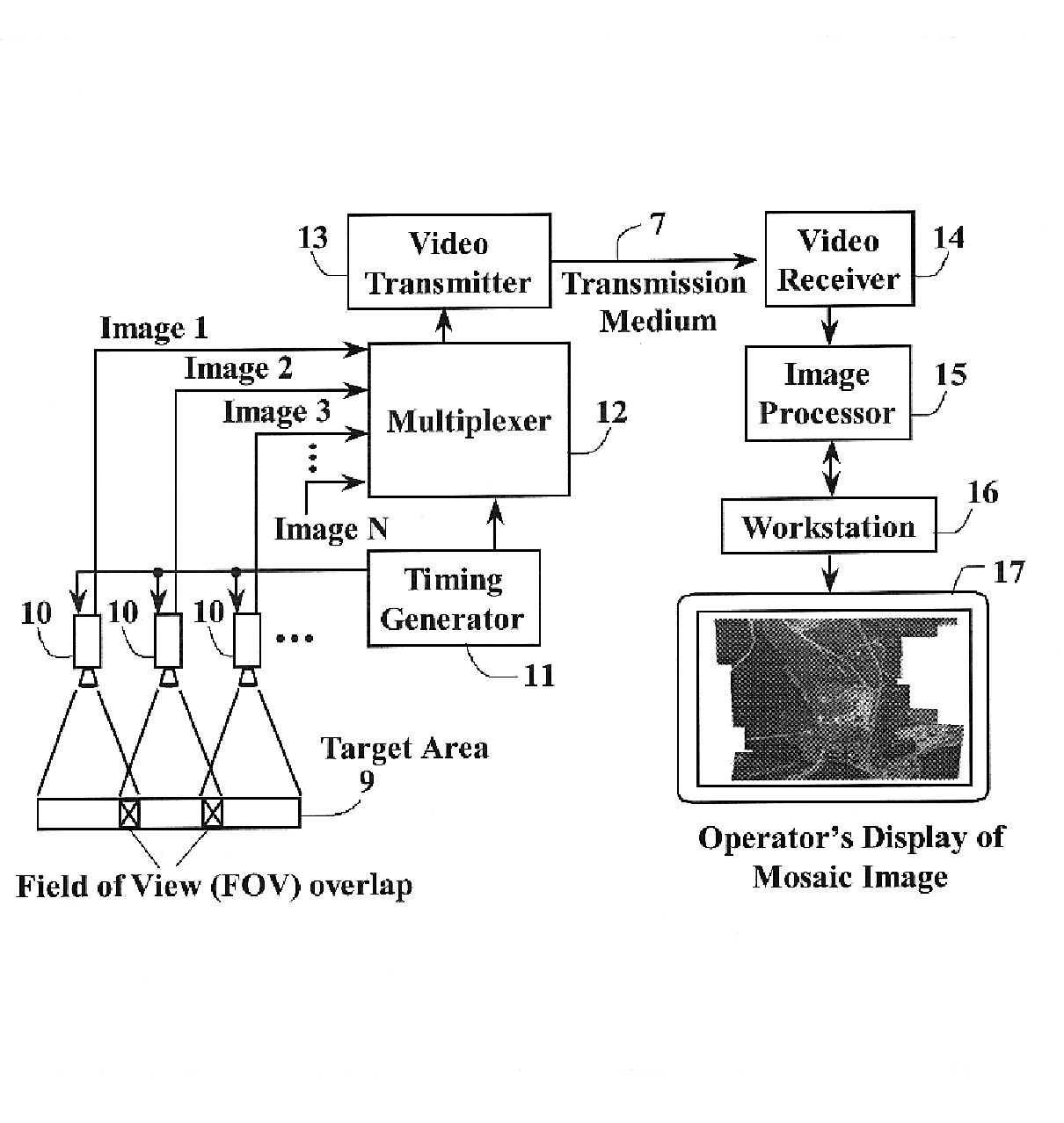 Patent Us6704460 Remote Mosaic Imaging System Having High Video Transmitter Circuit Schematic Drawing