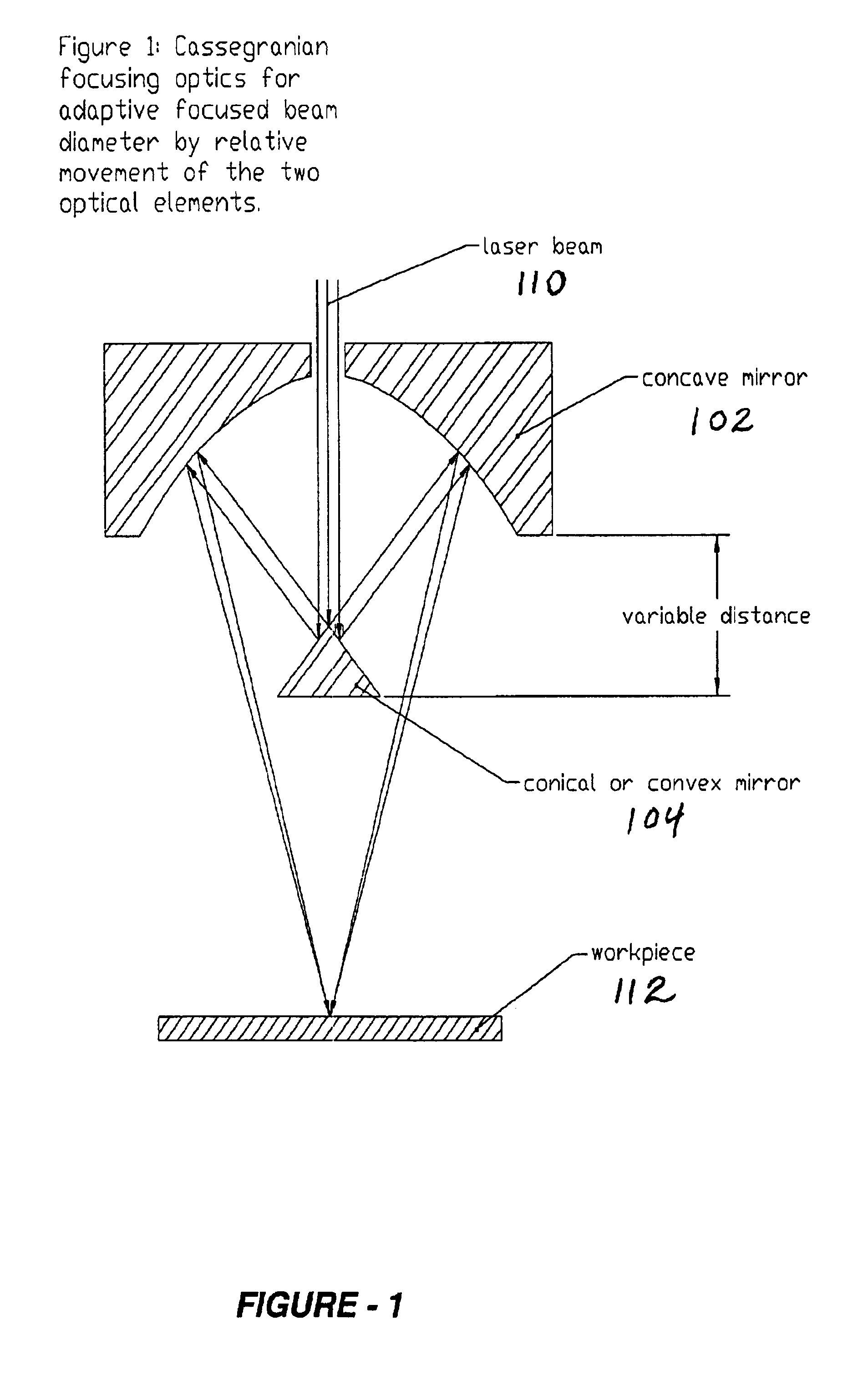 patent us6710280 - focusing optics for adaptive deposition in rapid manufacturing