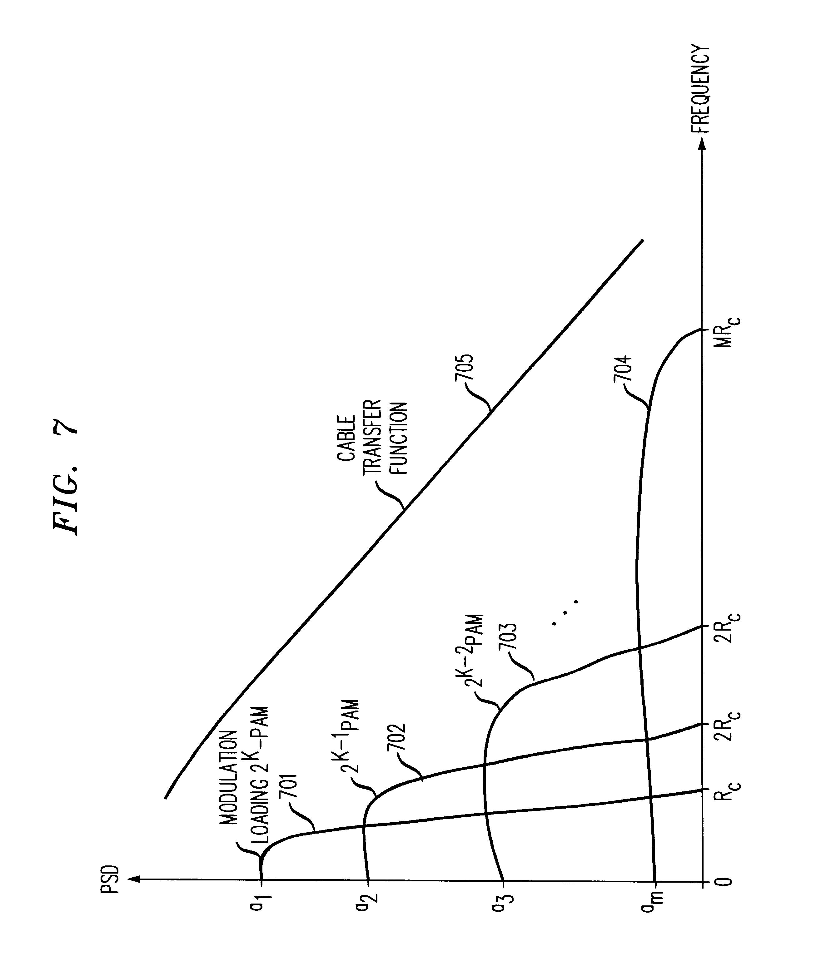 patent us6711121
