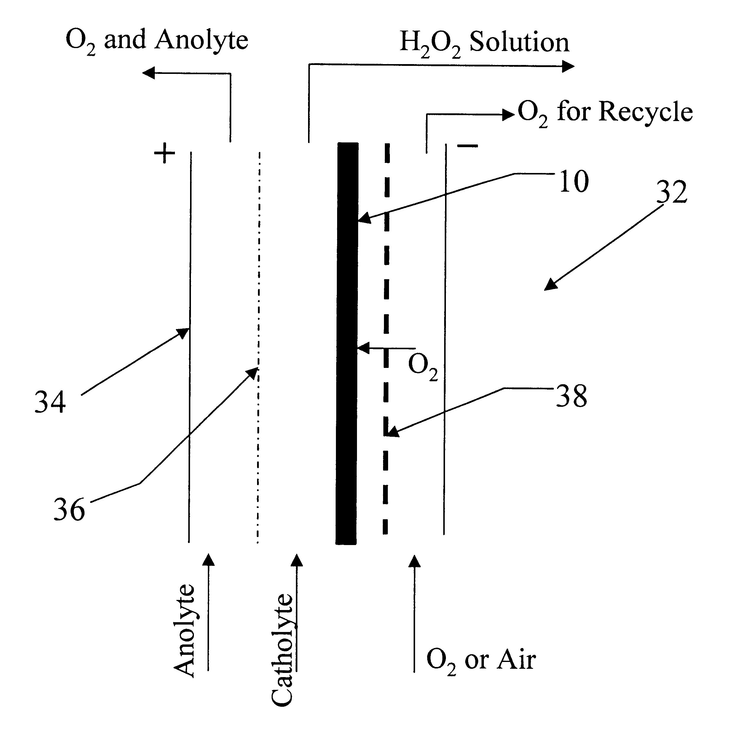 electrosynthesis for hydrogen peroxide January 1999 vol 4 no 1 72 ward road, lancaster, ny 14086 tel: 716-684-0513, info@electrosynthesiscom wwwelectrosynthesiscom electrogenerated hydrogen peroxide.