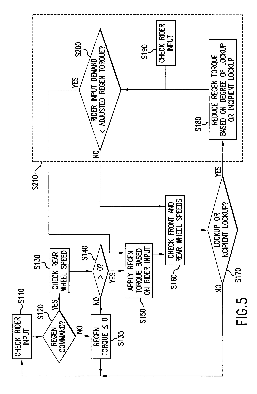 patent us6724165