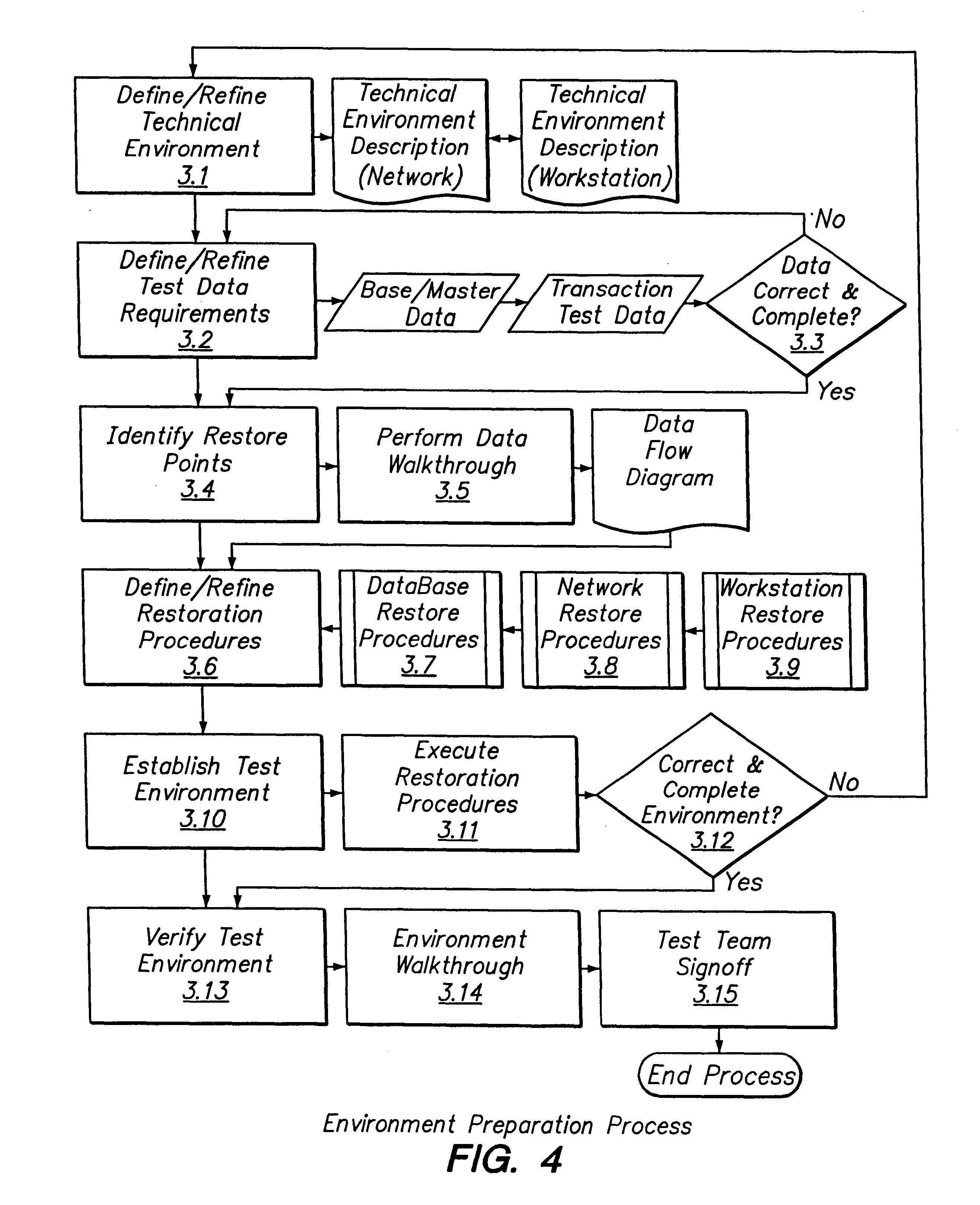 patent drawing - Software Testing Process Flow Diagram